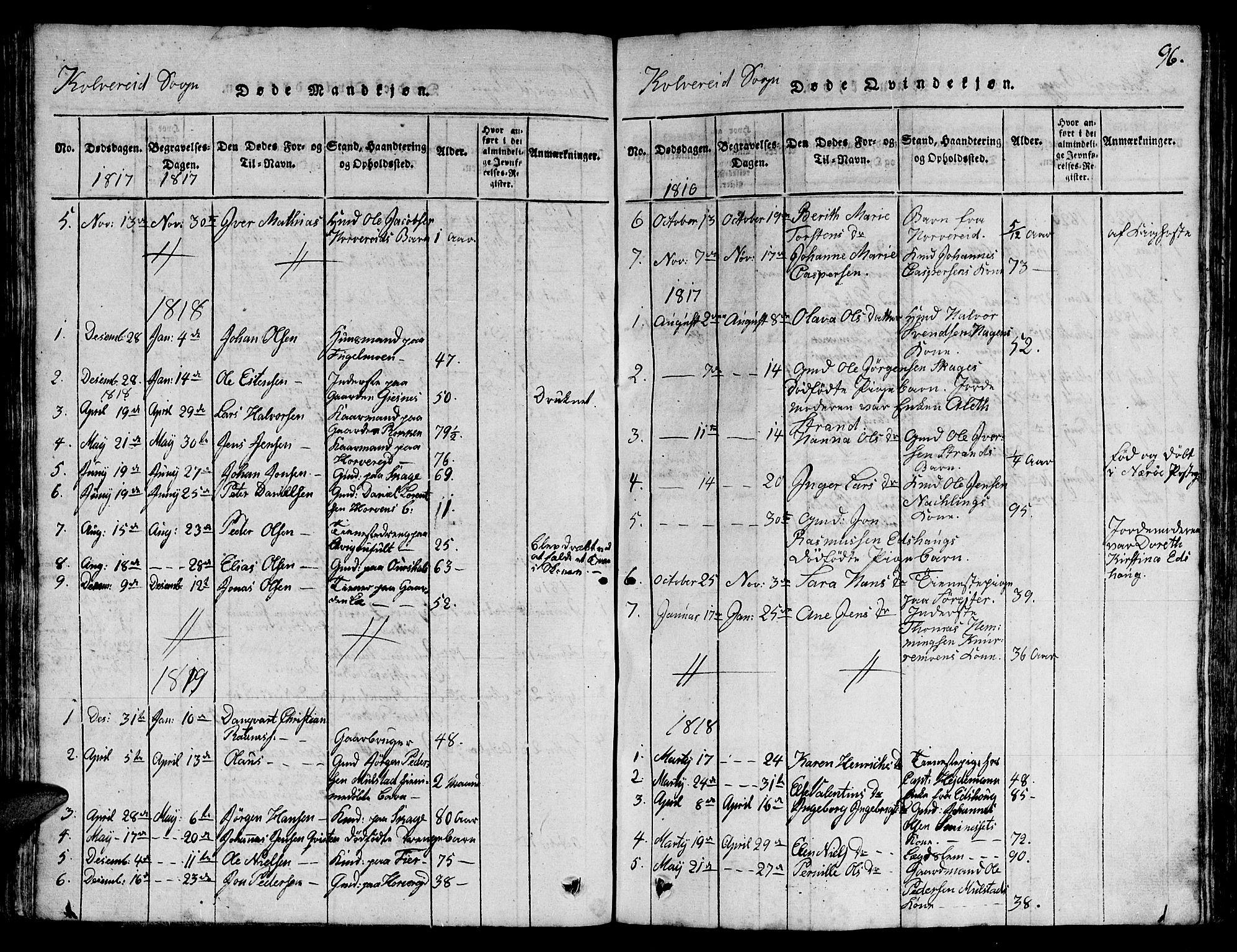 SAT, Ministerialprotokoller, klokkerbøker og fødselsregistre - Nord-Trøndelag, 780/L0648: Klokkerbok nr. 780C01 /1, 1815-1870, s. 96