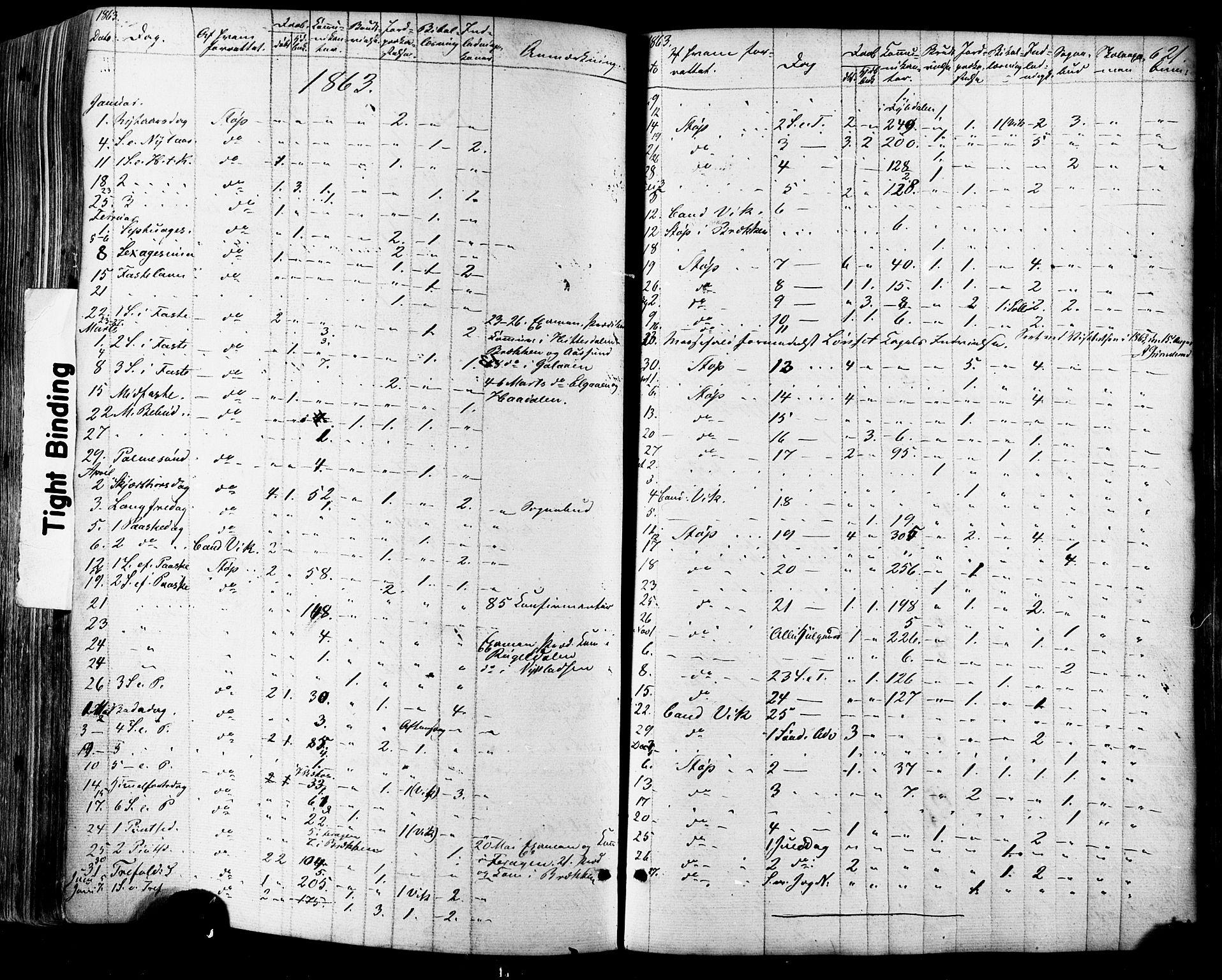 SAT, Ministerialprotokoller, klokkerbøker og fødselsregistre - Sør-Trøndelag, 681/L0932: Ministerialbok nr. 681A10, 1860-1878, s. 621