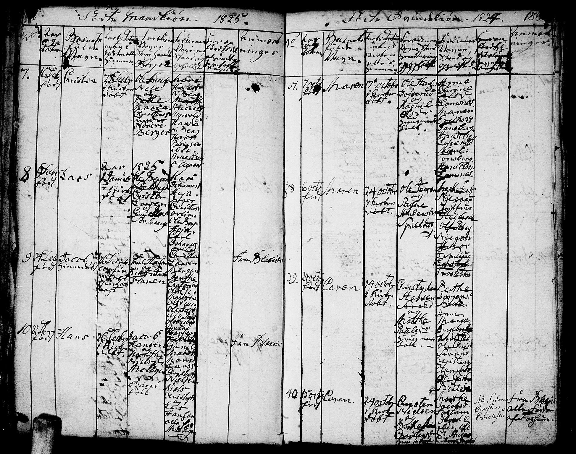 SAO, Aurskog prestekontor Kirkebøker, F/Fa/L0005: Ministerialbok nr. I 5, 1814-1829, s. 136
