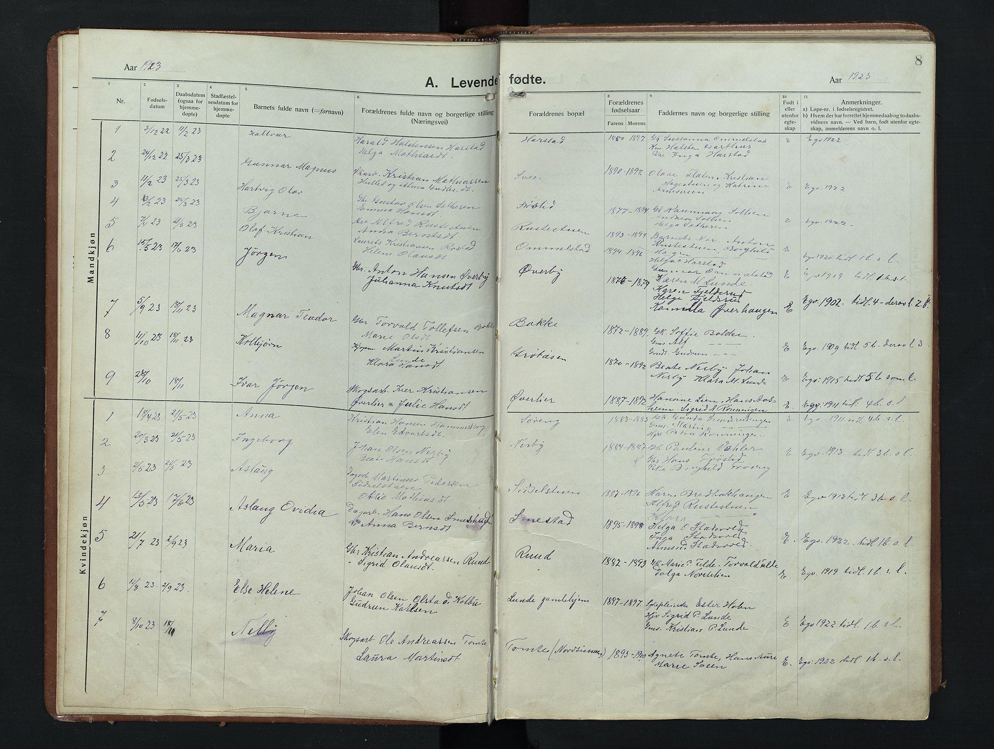 SAH, Nordre Land prestekontor, Klokkerbok nr. 9, 1921-1956, s. 8