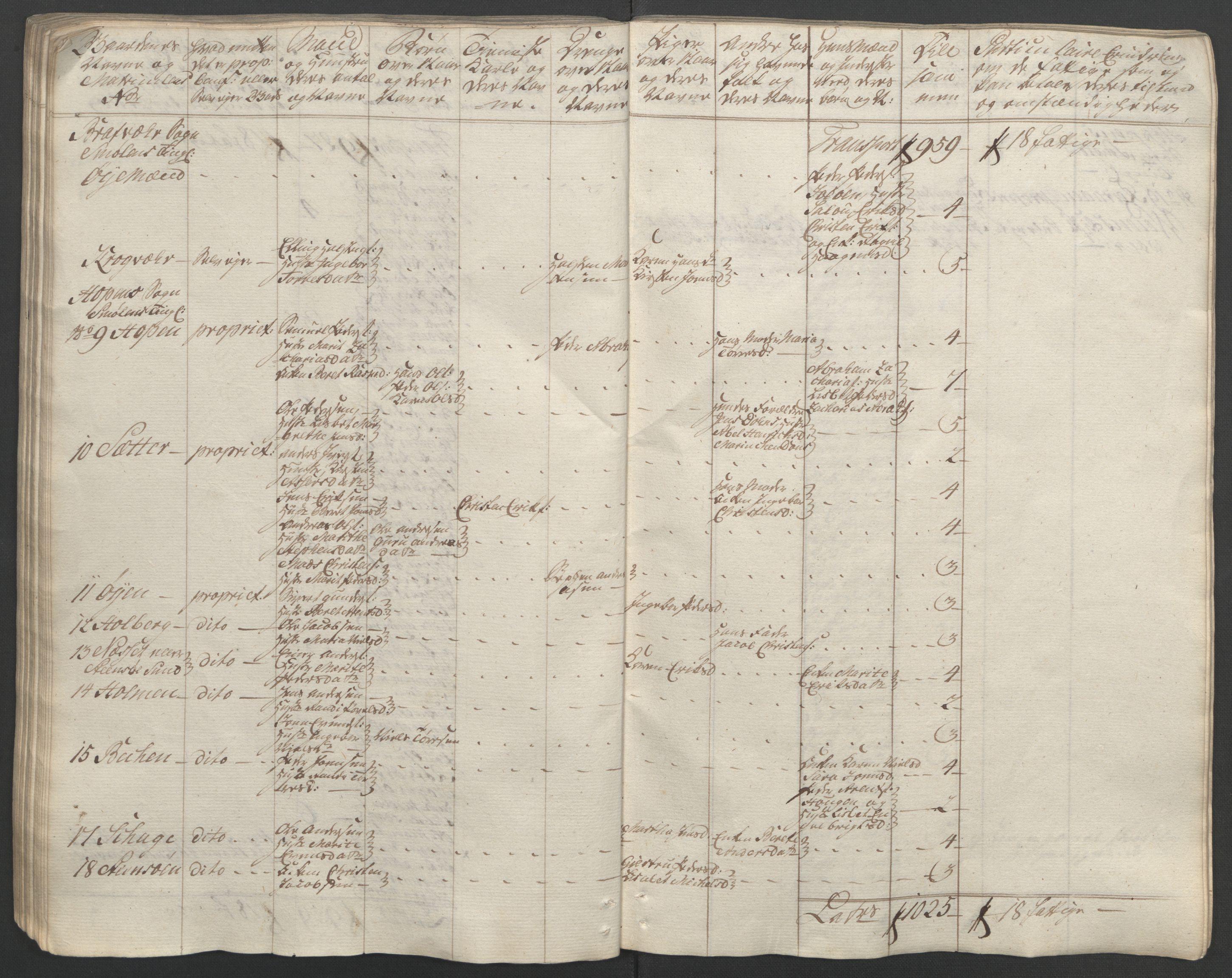 RA, Rentekammeret inntil 1814, Reviderte regnskaper, Fogderegnskap, R56/L3841: Ekstraskatten Nordmøre, 1762-1763, s. 99