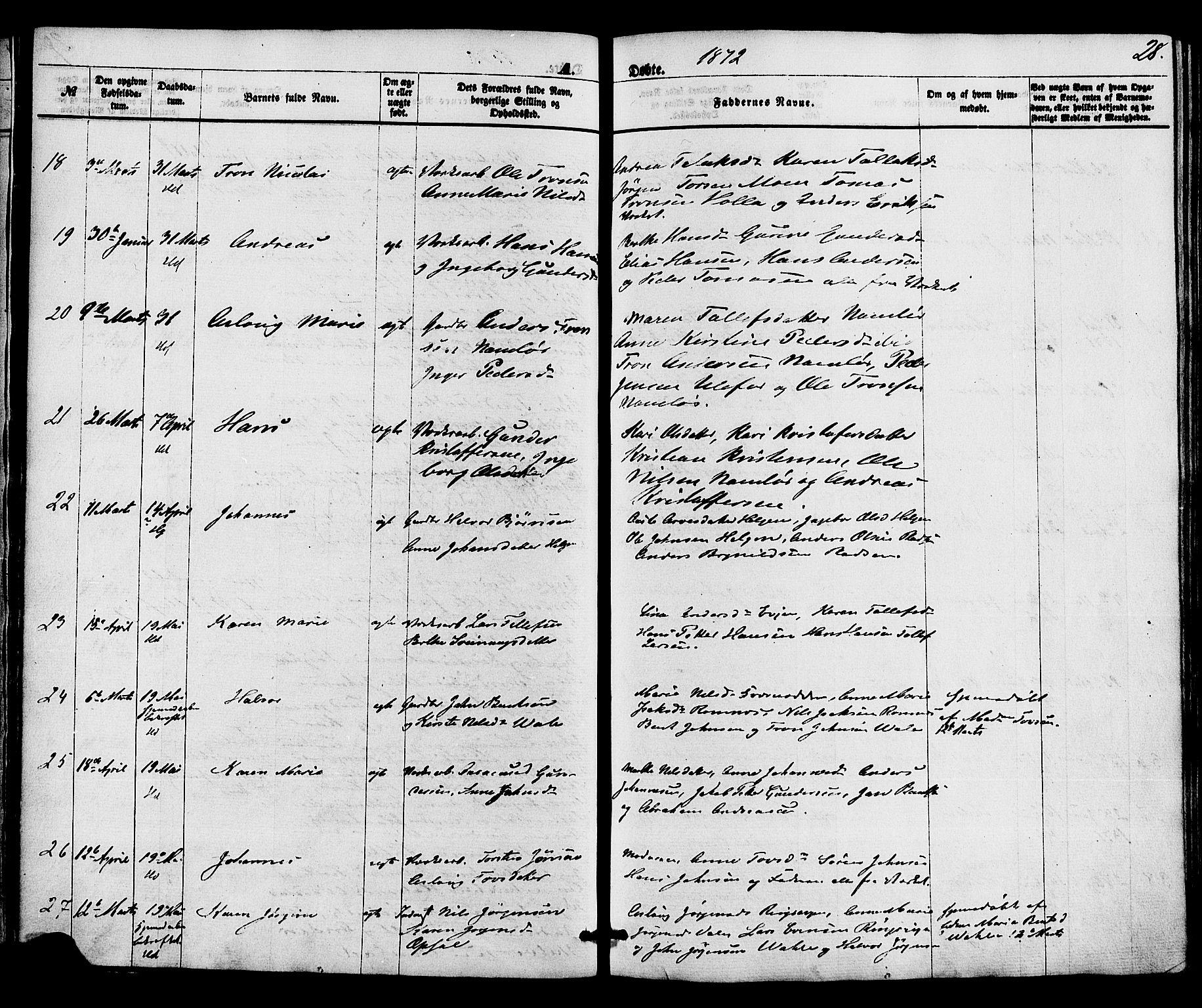 SAKO, Holla kirkebøker, F/Fa/L0007: Ministerialbok nr. 7, 1869-1881, s. 28