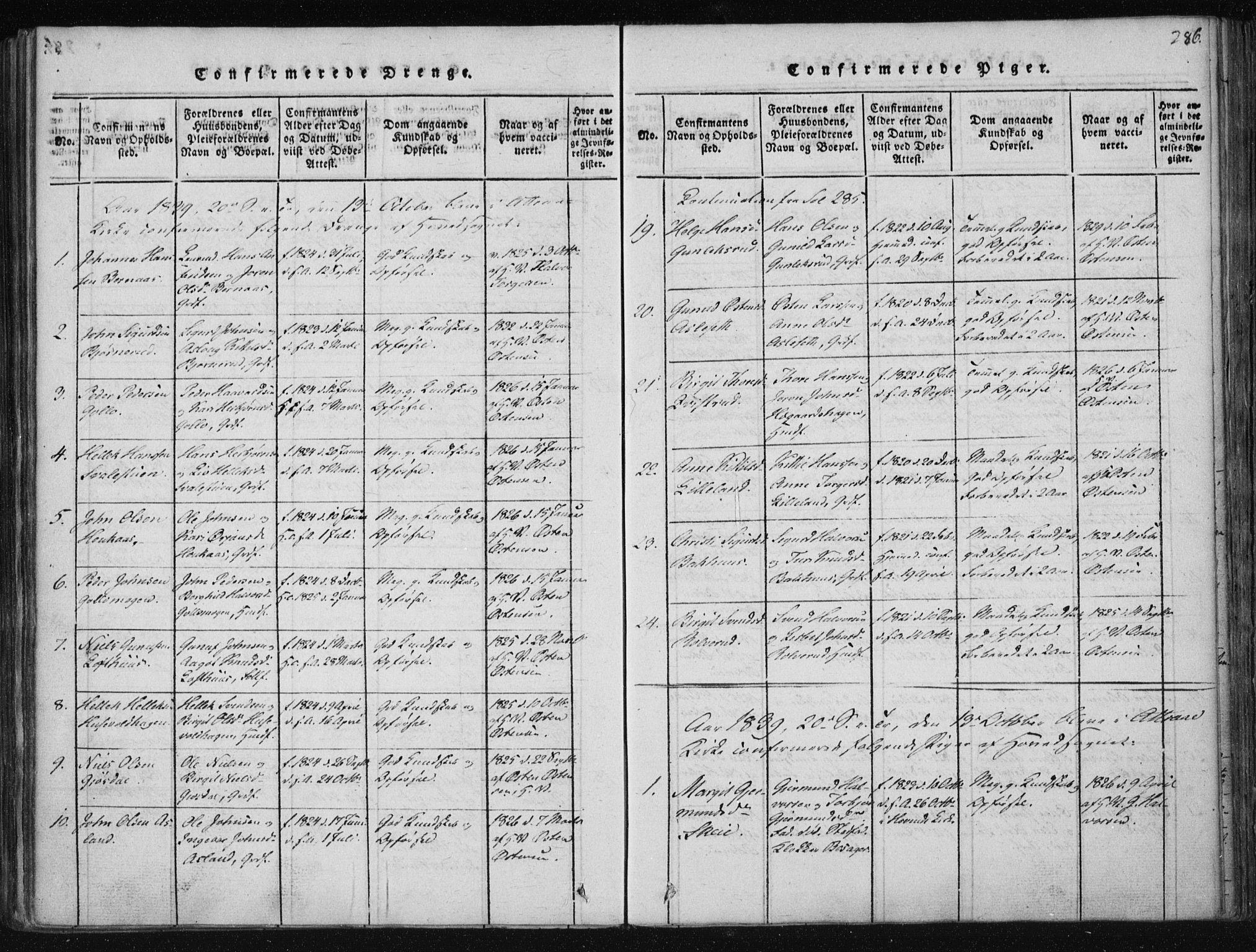 SAKO, Tinn kirkebøker, F/Fa/L0004: Ministerialbok nr. I 4, 1815-1843, s. 286