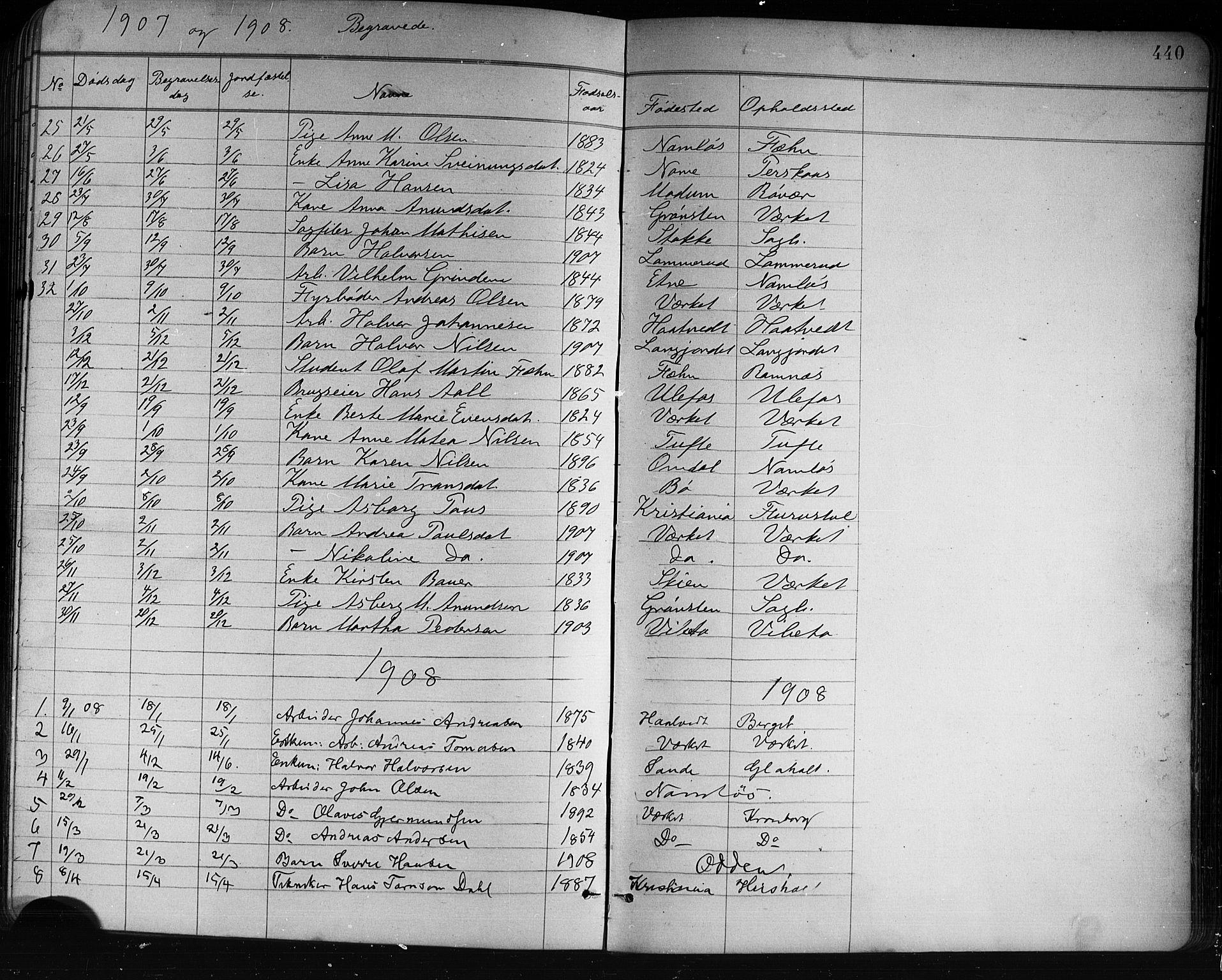 SAKO, Holla kirkebøker, G/Ga/L0005: Klokkerbok nr. I 5, 1891-1917, s. 440