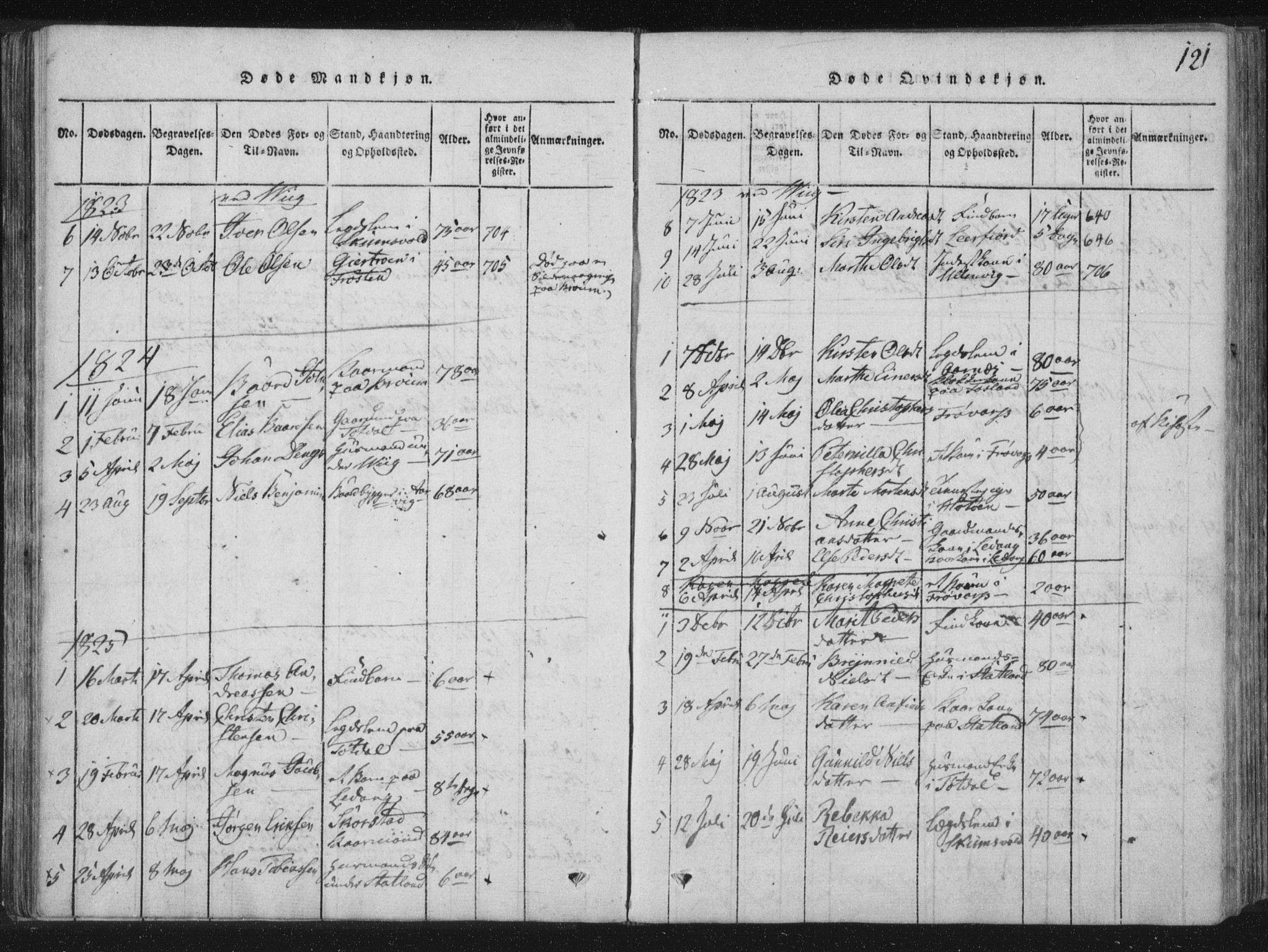 SAT, Ministerialprotokoller, klokkerbøker og fødselsregistre - Nord-Trøndelag, 773/L0609: Ministerialbok nr. 773A03 /2, 1815-1830, s. 121