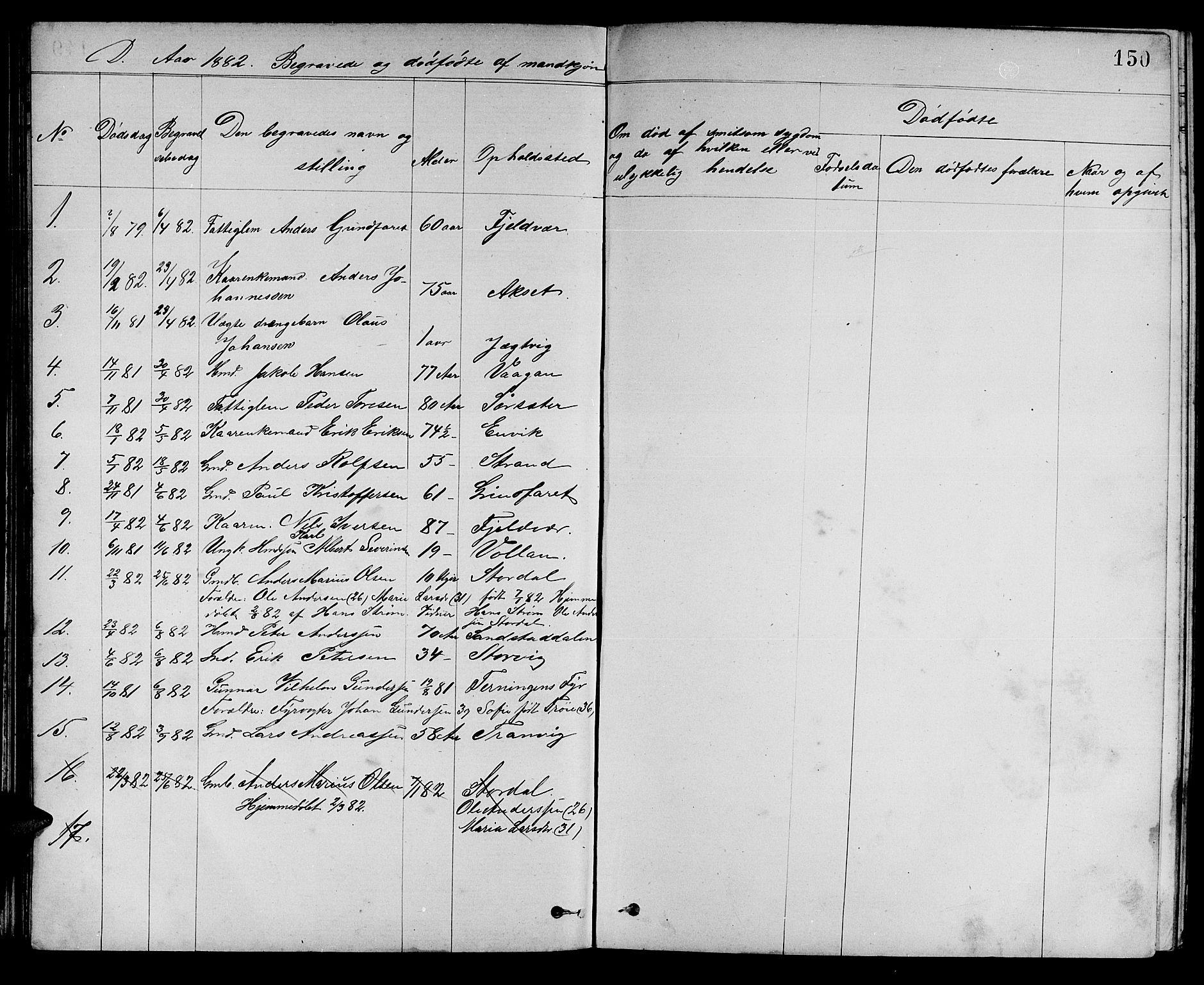 SAT, Ministerialprotokoller, klokkerbøker og fødselsregistre - Sør-Trøndelag, 637/L0561: Klokkerbok nr. 637C02, 1873-1882, s. 150