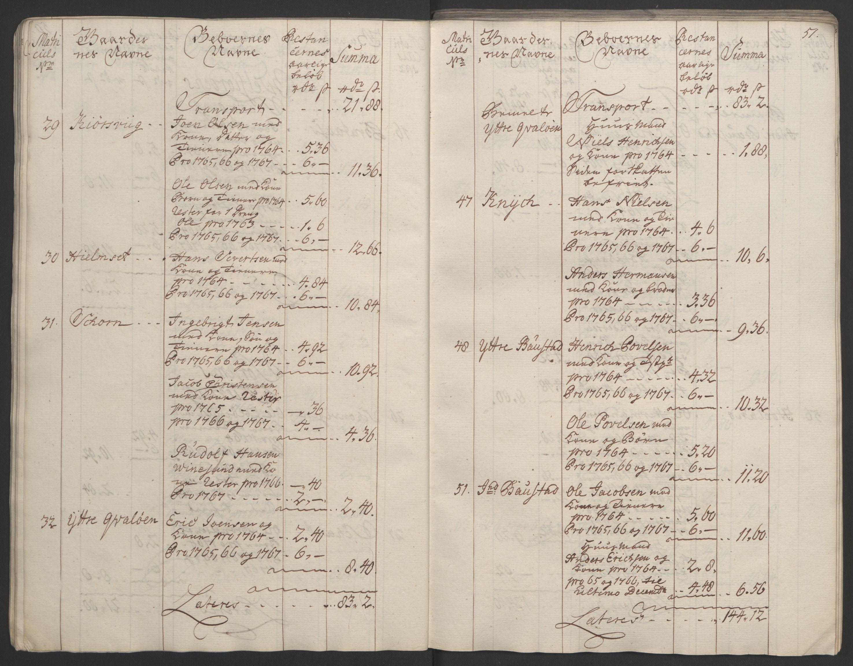 RA, Rentekammeret inntil 1814, Realistisk ordnet avdeling, Ol/L0023: [Gg 10]: Ekstraskatten, 23.09.1762. Helgeland (restanseregister), 1767-1772, s. 52