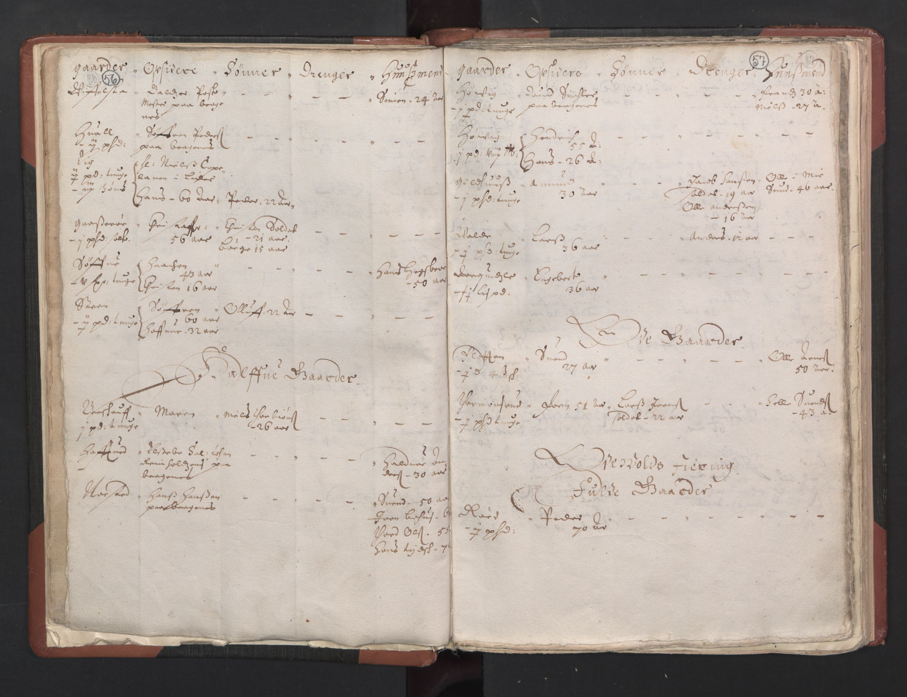 RA, Fogdenes og sorenskrivernes manntall 1664-1666, nr. 5: Fogderier (len og skipreider) i nåværende Buskerud fylke og Vestfold fylke, 1664, s. 56-57