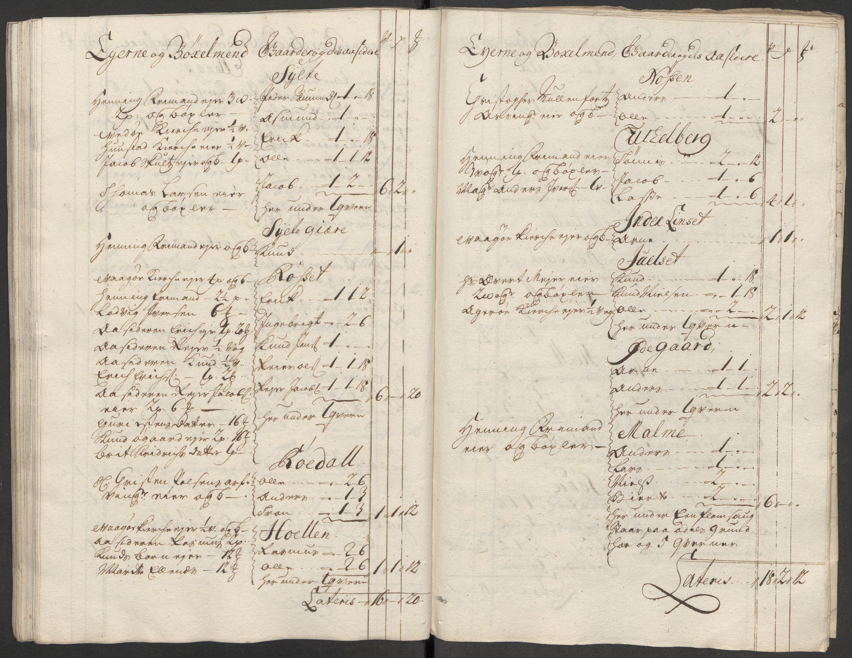 RA, Rentekammeret inntil 1814, Reviderte regnskaper, Fogderegnskap, R55/L3665: Fogderegnskap Romsdal, 1718, s. 68