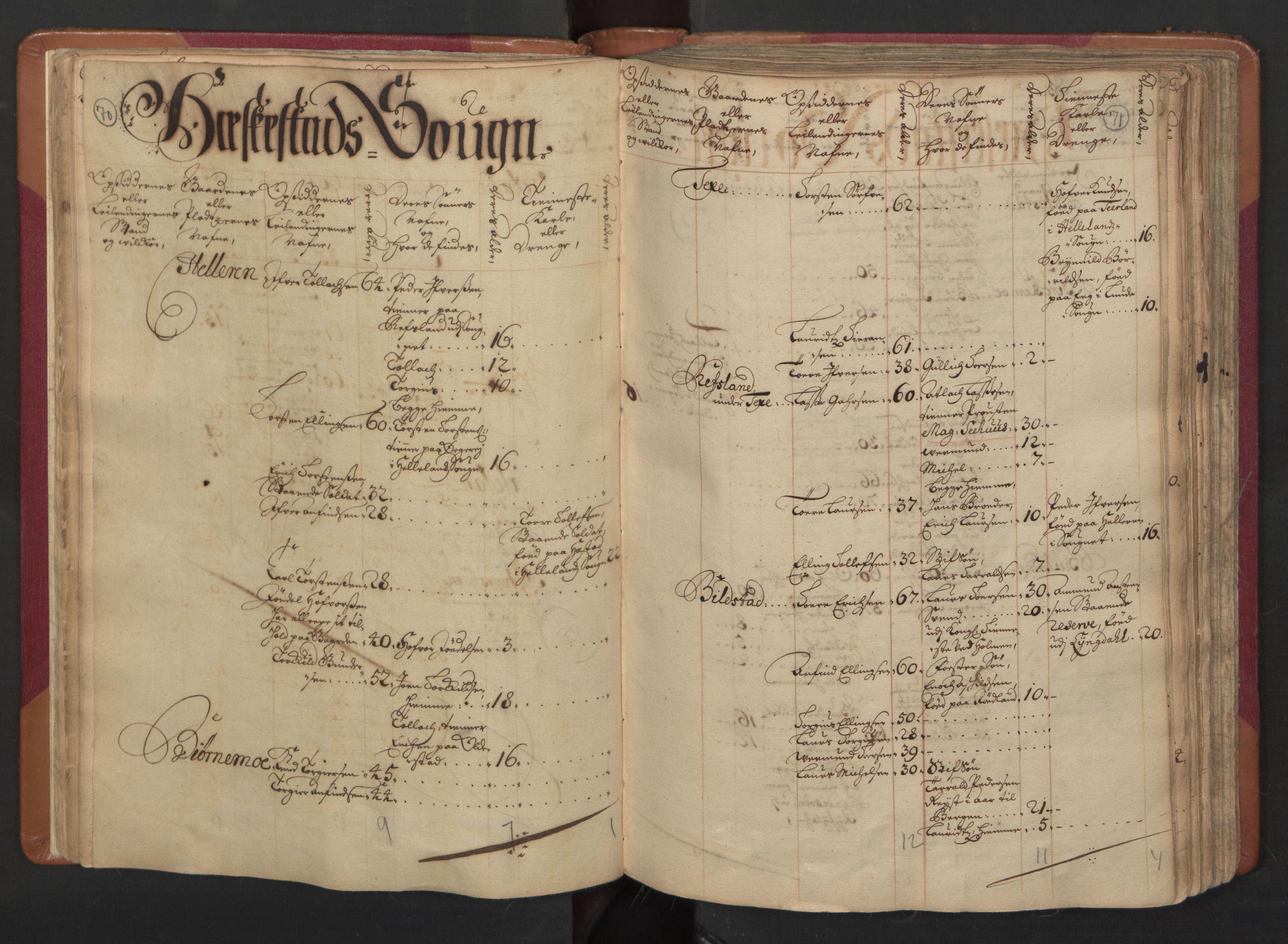 RA, Manntallet 1701, nr. 4: Jæren og Dalane fogderi, 1701, s. 70-71