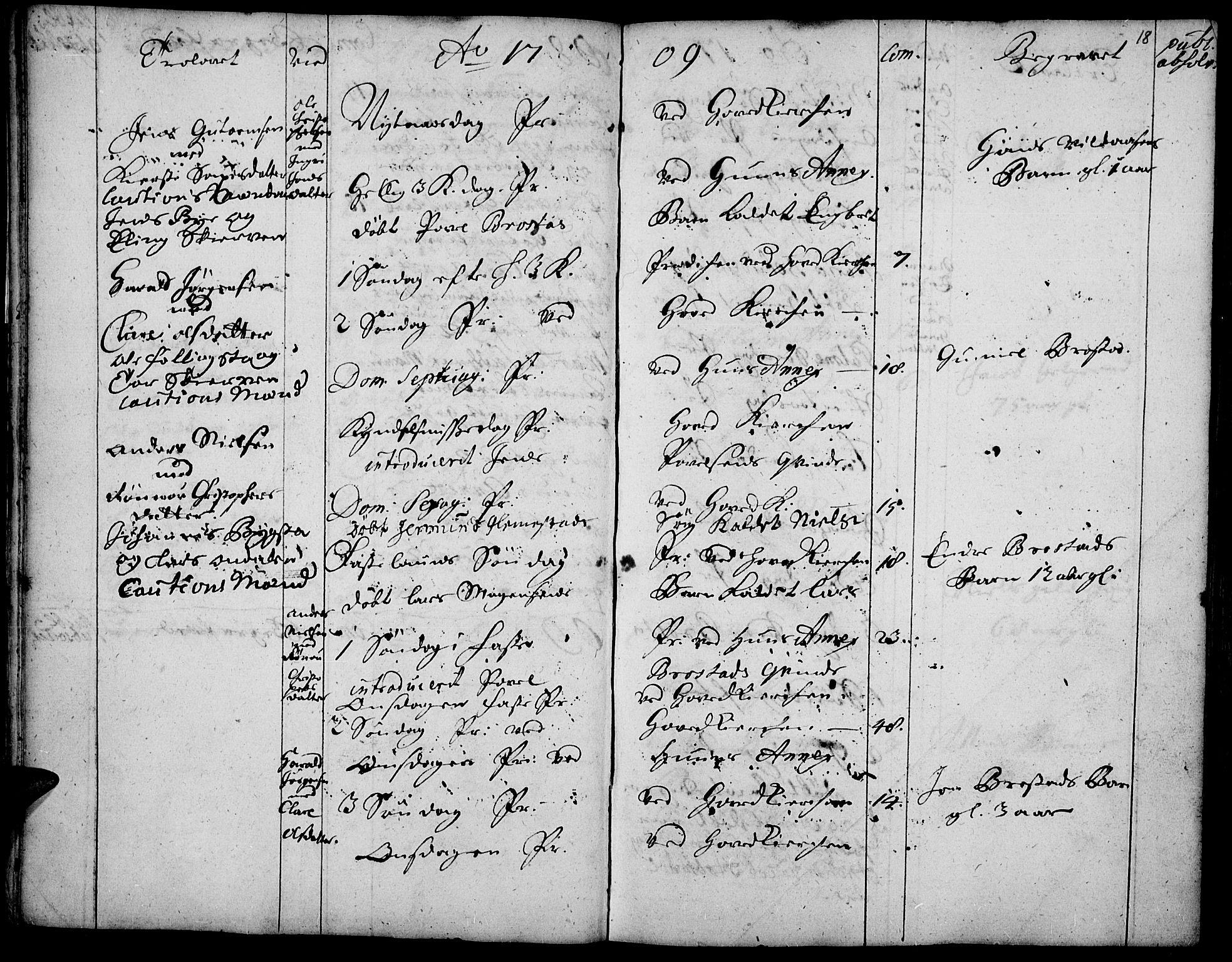 SAH, Vardal prestekontor, H/Ha/Haa/L0001: Ministerialbok nr. 1, 1706-1748, s. 18