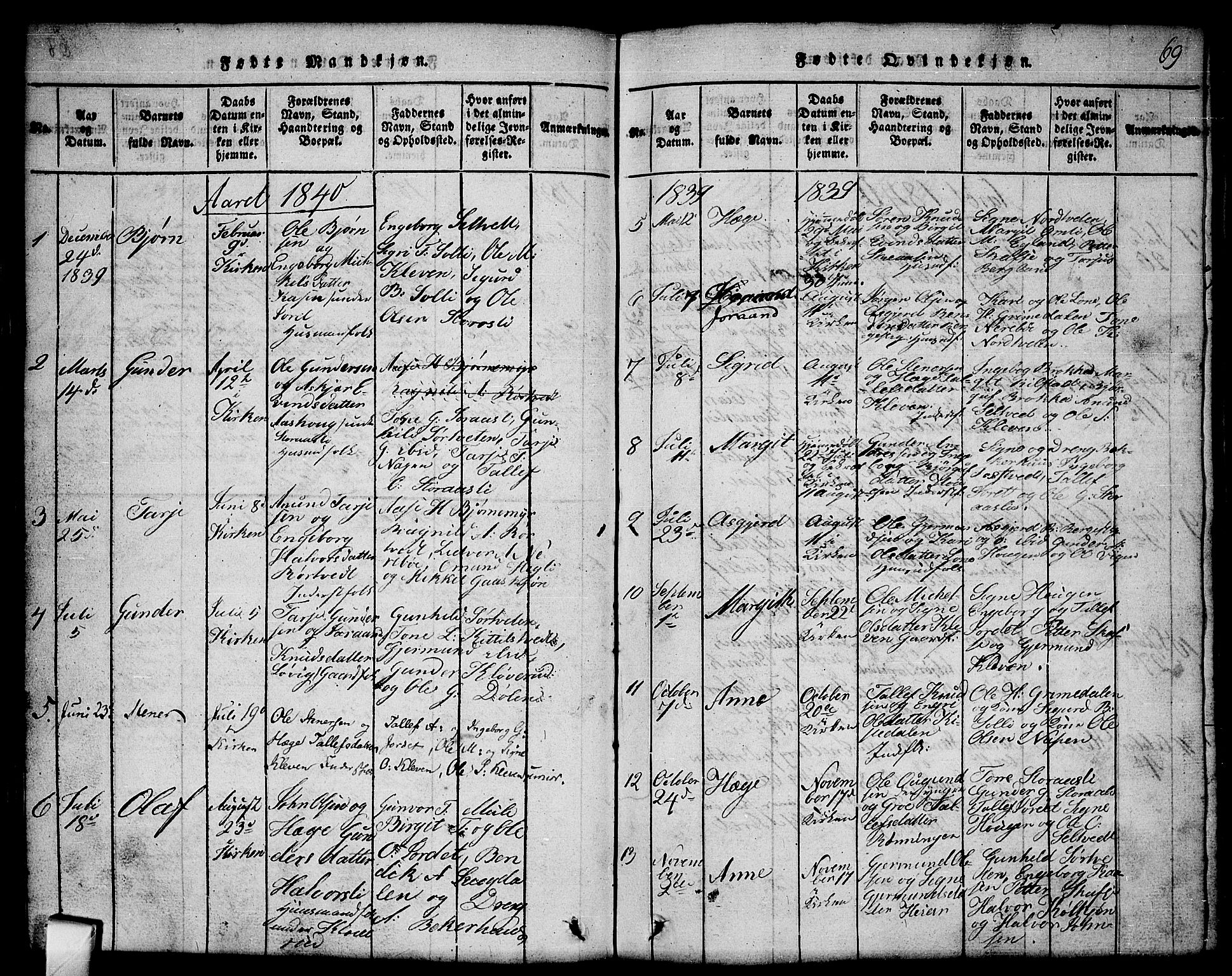 SAKO, Mo kirkebøker, G/Gb/L0001: Klokkerbok nr. II 1, 1814-1843, s. 69