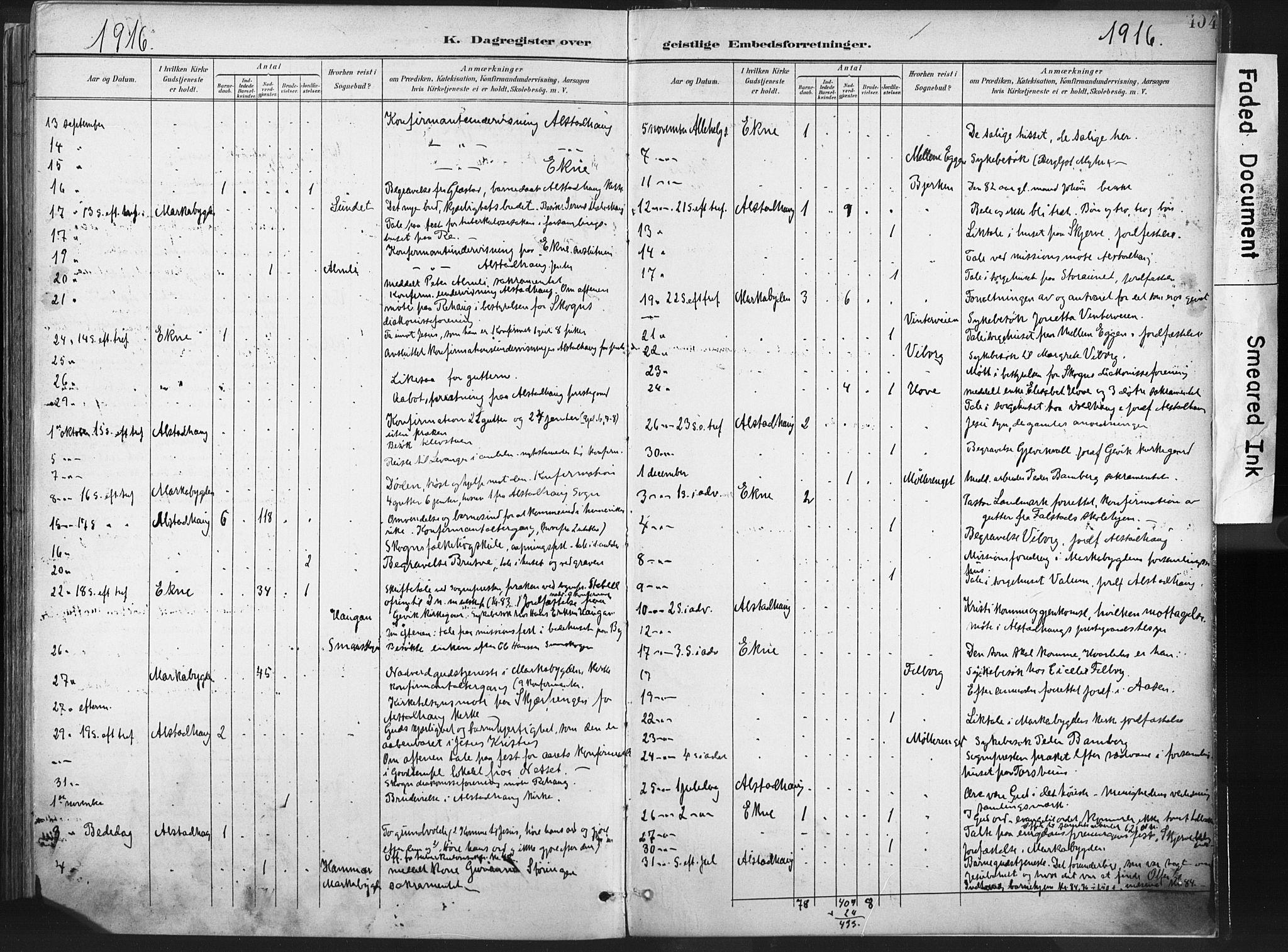 SAT, Ministerialprotokoller, klokkerbøker og fødselsregistre - Nord-Trøndelag, 717/L0162: Ministerialbok nr. 717A12, 1898-1923, s. 404