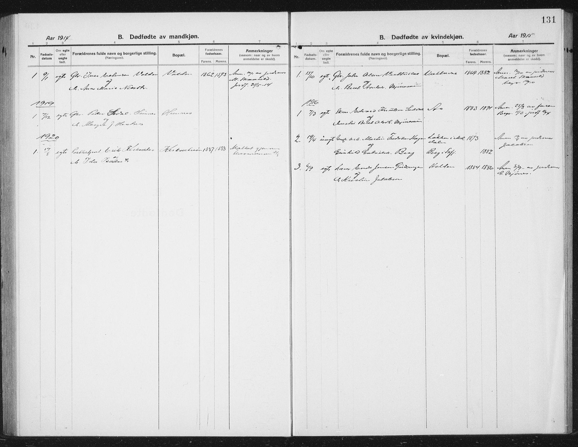 SAT, Ministerialprotokoller, klokkerbøker og fødselsregistre - Sør-Trøndelag, 630/L0506: Klokkerbok nr. 630C04, 1914-1933, s. 131