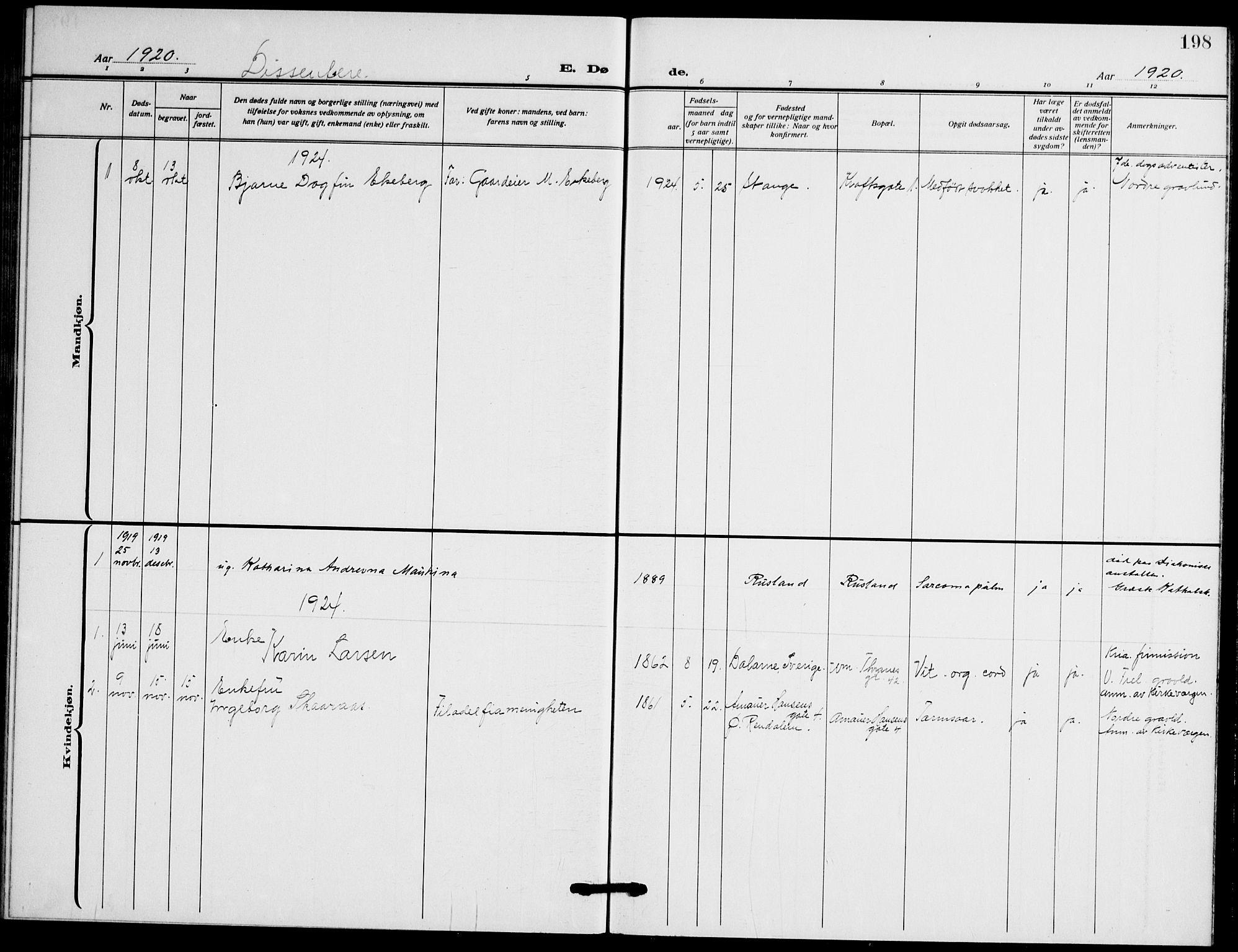 SAO, Gamle Aker prestekontor Kirkebøker, F/L0016: Ministerialbok nr. 16, 1919-1931, s. 198