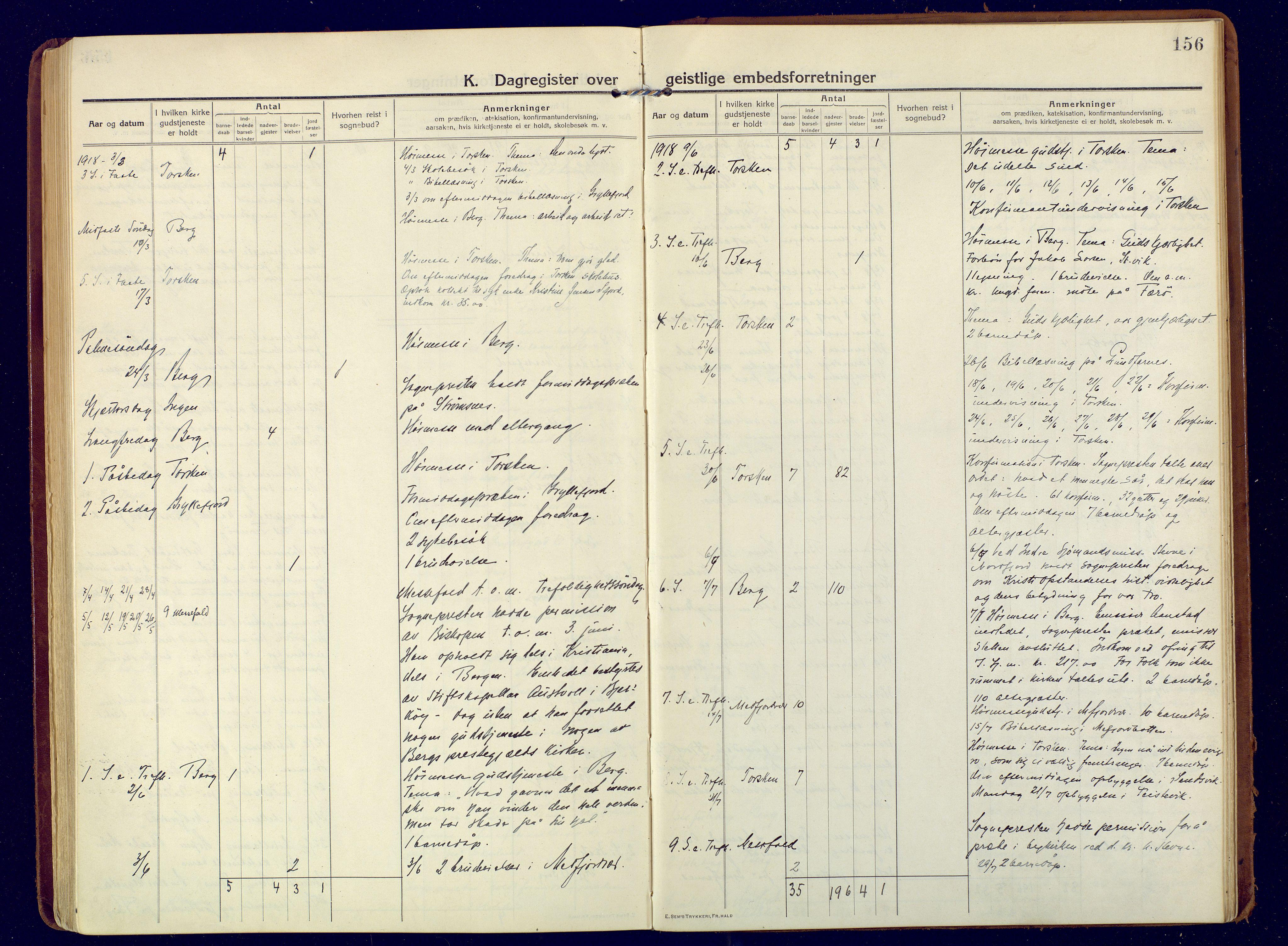SATØ, Mefjord/Berg sokneprestkontor, G/Ga/Gaa: Ministerialbok nr. 9, 1916-1928, s. 156