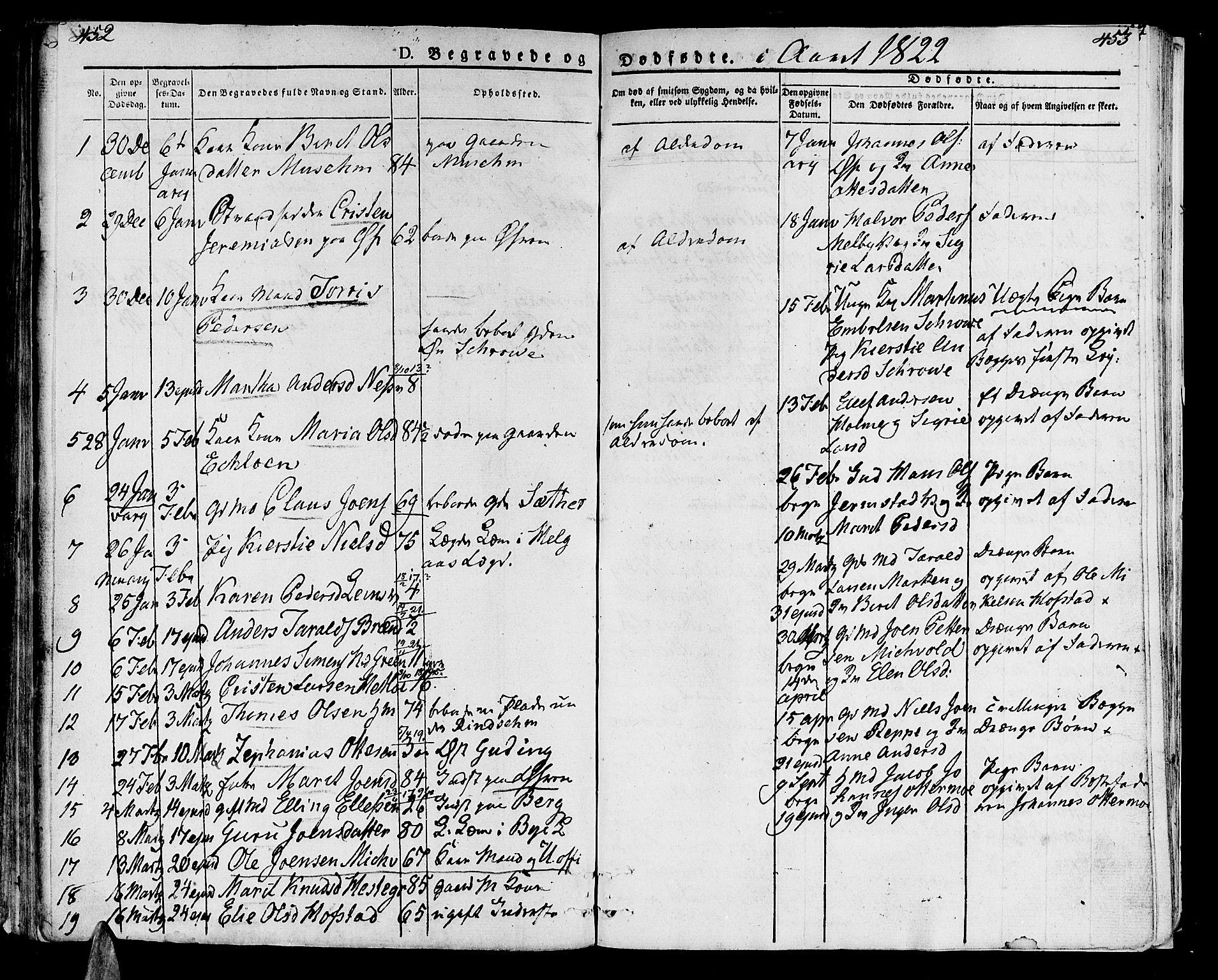 SAT, Ministerialprotokoller, klokkerbøker og fødselsregistre - Nord-Trøndelag, 723/L0237: Ministerialbok nr. 723A06, 1822-1830, s. 452-453