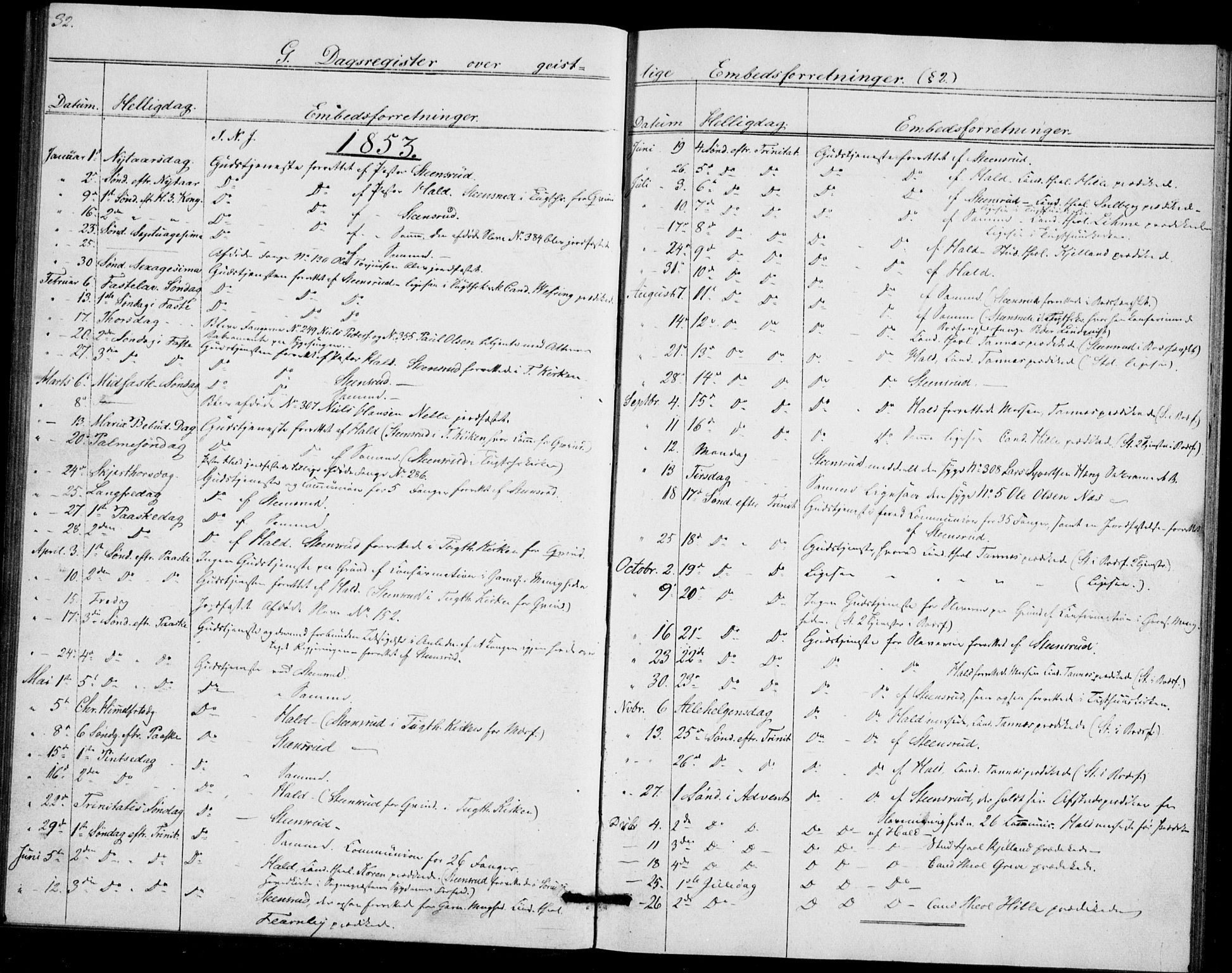 SAO, Akershus festnings slaveri Kirkebøker, F/Fa/L0002: Ministerialbok nr. 2, 1852-1883, s. 32