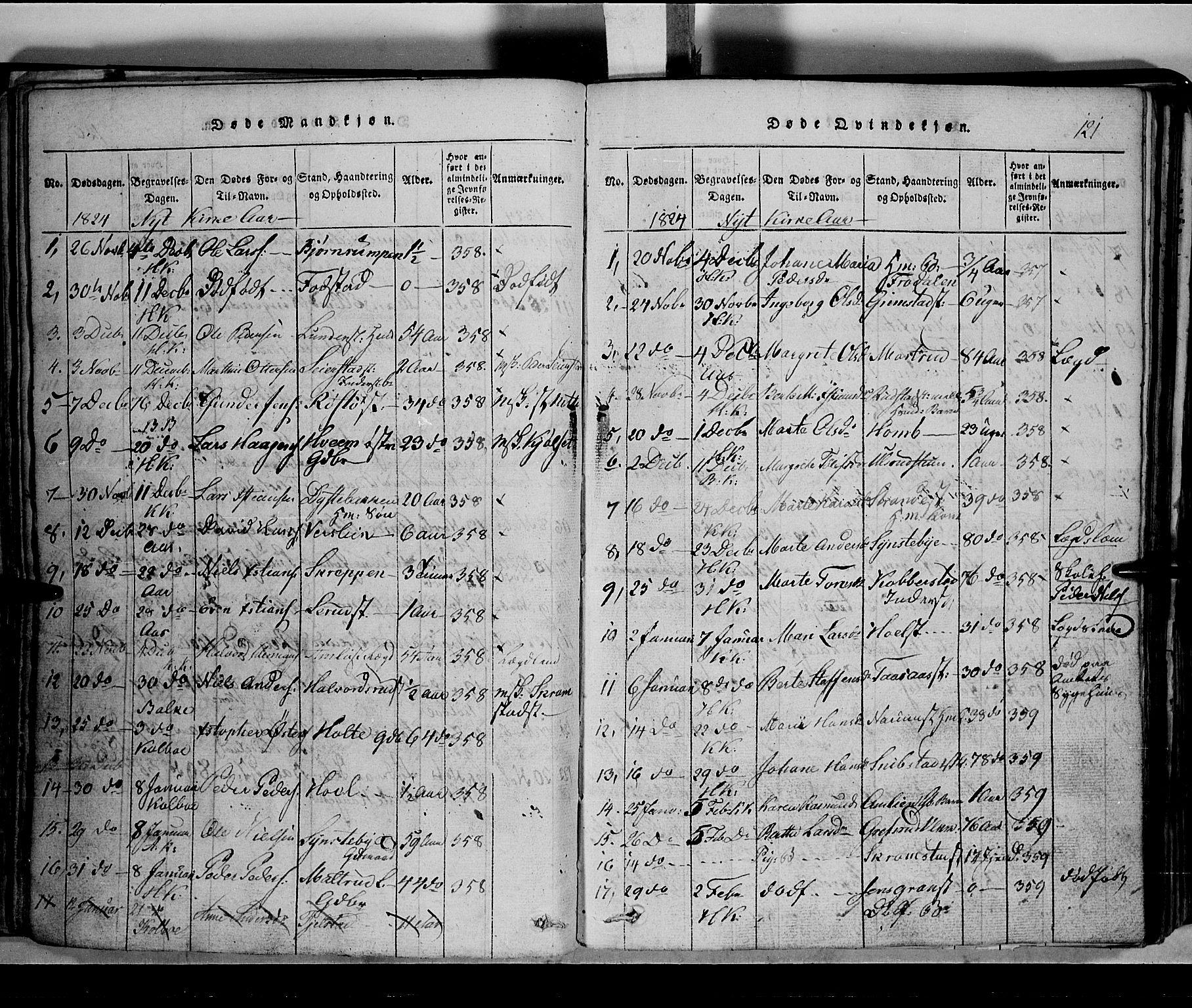 SAH, Toten prestekontor, Klokkerbok nr. 2, 1820-1827, s. 121