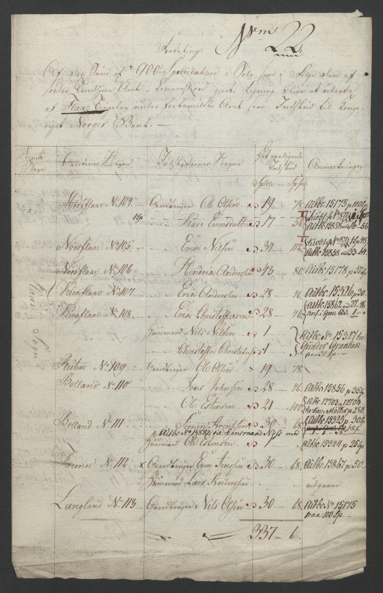 NOBA, Norges Bank/Sølvskatten 1816*, 1816-1821, s. 97