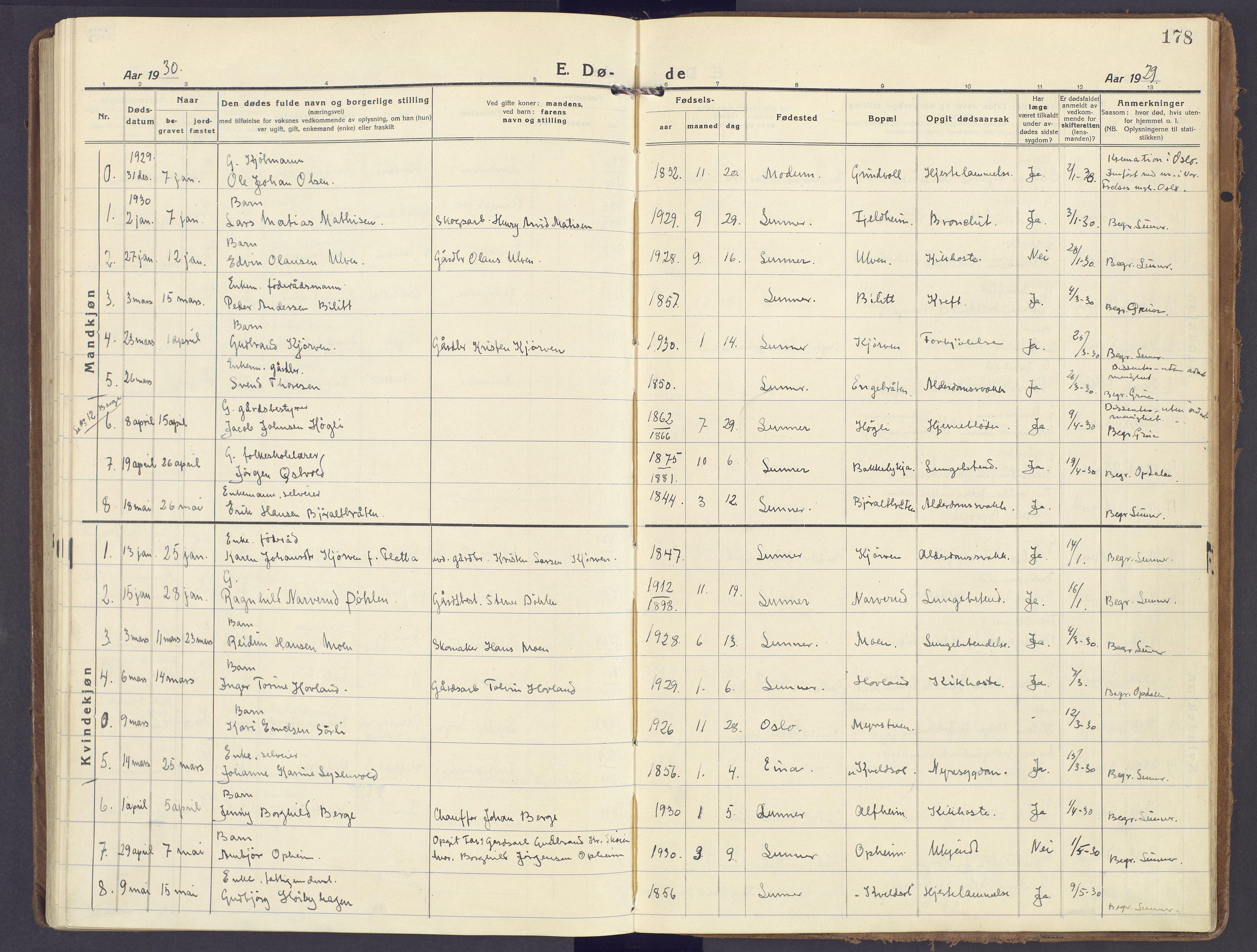 SAH, Lunner prestekontor, H/Ha/Haa/L0002: Ministerialbok nr. 2, 1922-1931, s. 178