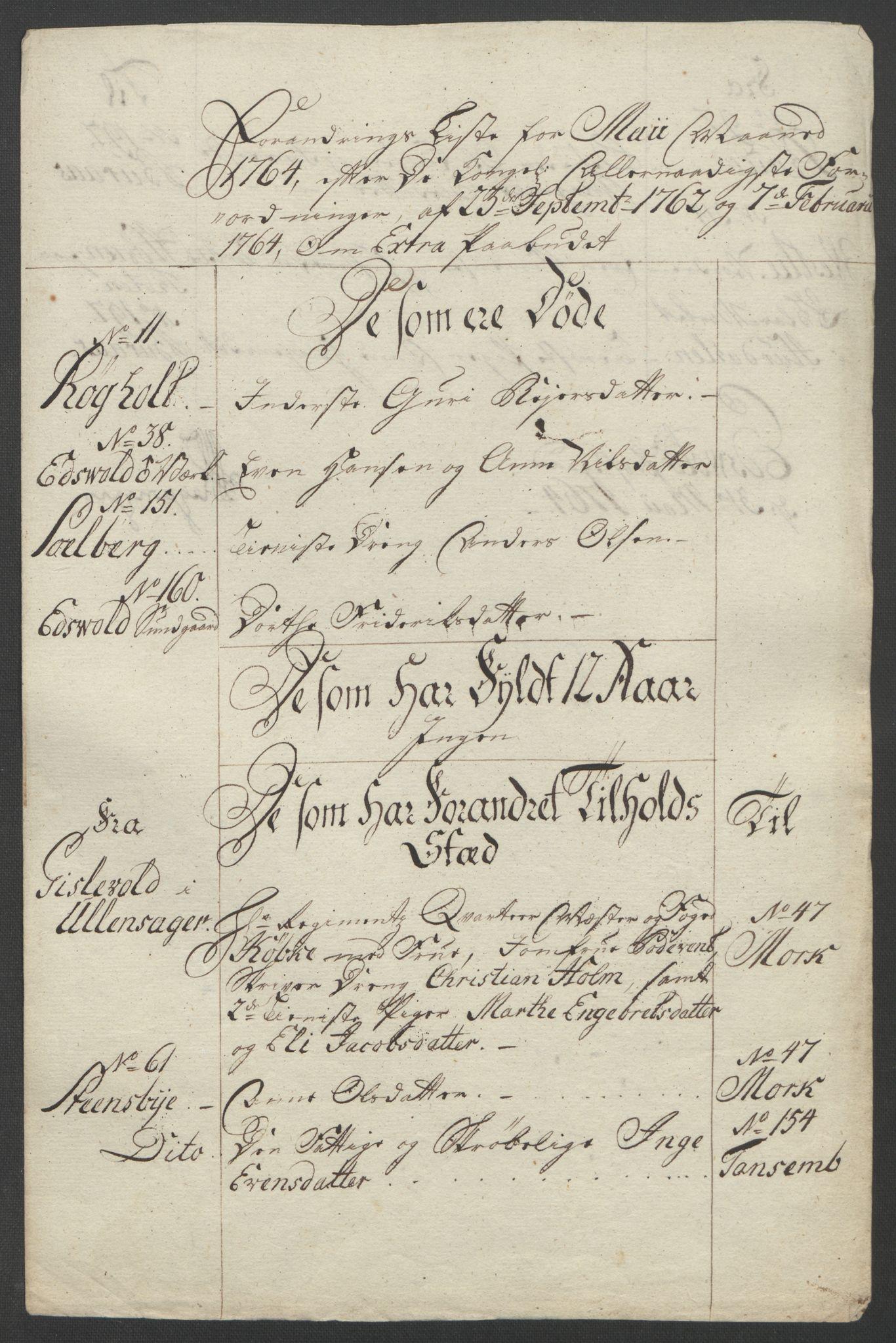 RA, Rentekammeret inntil 1814, Reviderte regnskaper, Fogderegnskap, R12/L0804: Ekstraskatten Øvre Romerike, 1764, s. 162
