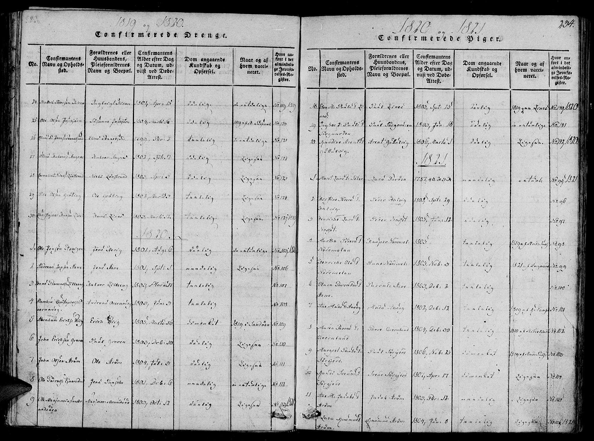 SAT, Ministerialprotokoller, klokkerbøker og fødselsregistre - Sør-Trøndelag, 657/L0702: Ministerialbok nr. 657A03, 1818-1831, s. 234