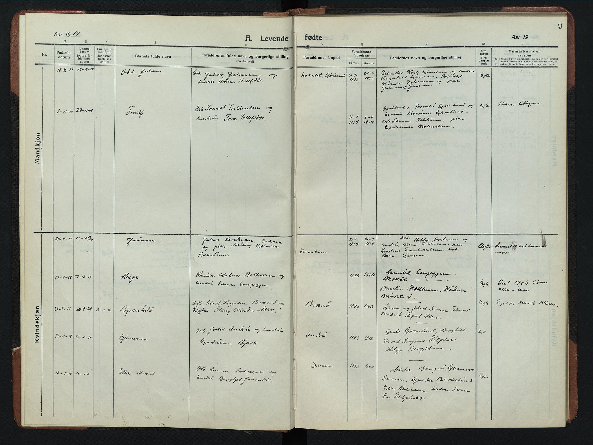 SAH, Rendalen prestekontor, H/Ha/Hab/L0008: Klokkerbok nr. 8, 1914-1948, s. 9