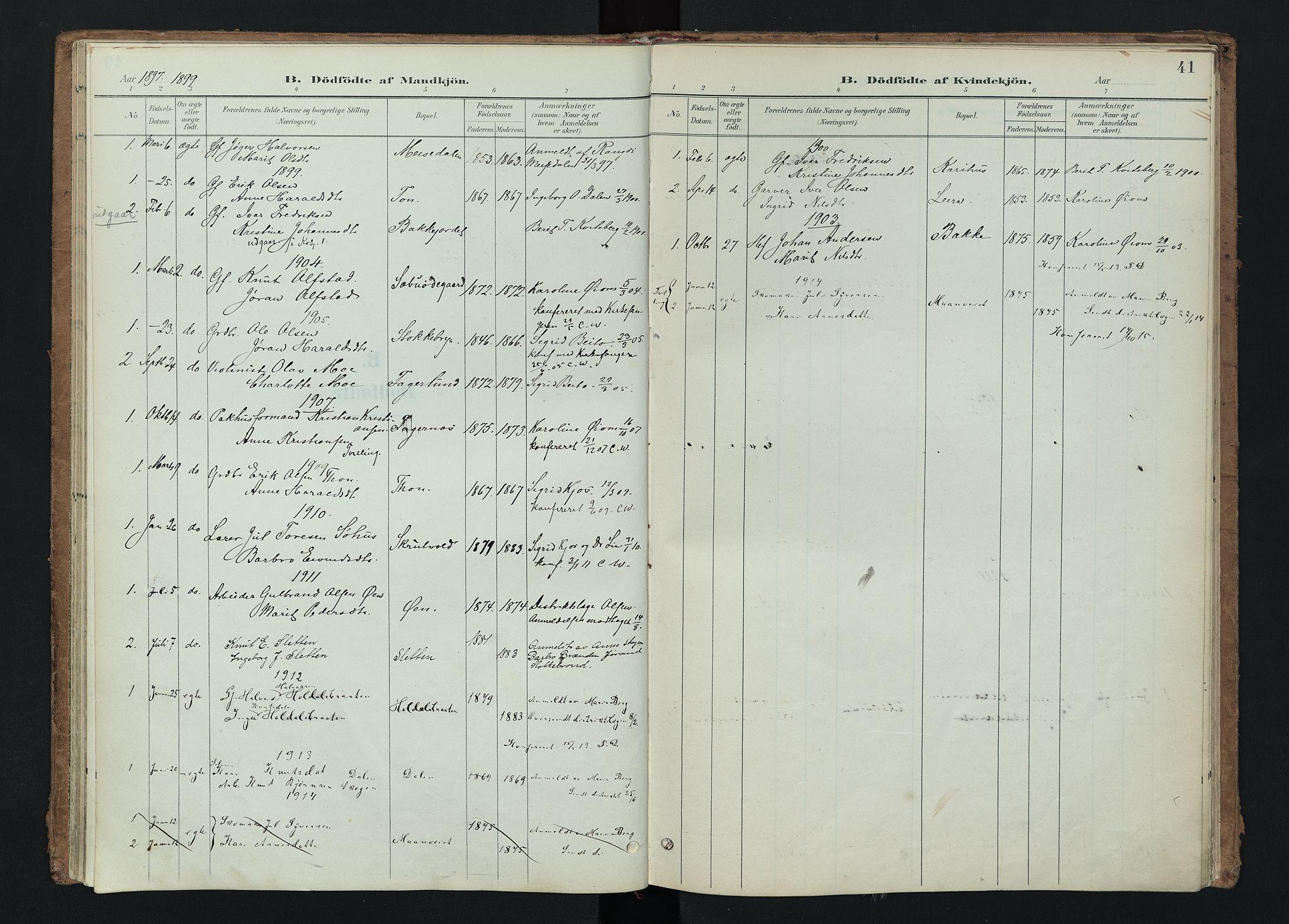 SAH, Nord-Aurdal prestekontor, Ministerialbok nr. 15, 1896-1914, s. 41