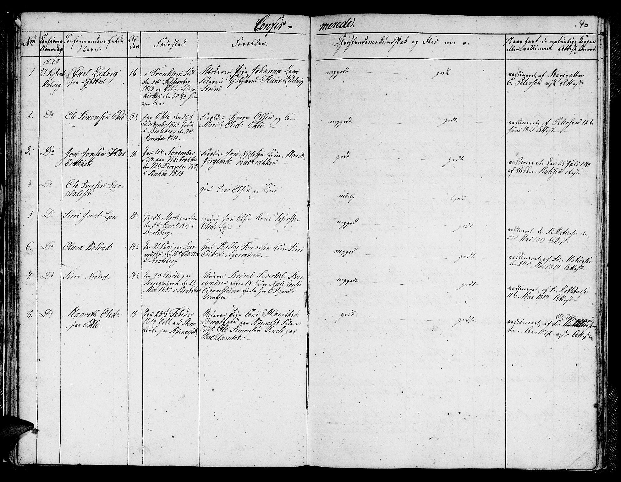 SAT, Ministerialprotokoller, klokkerbøker og fødselsregistre - Sør-Trøndelag, 608/L0337: Klokkerbok nr. 608C03, 1821-1831, s. 40