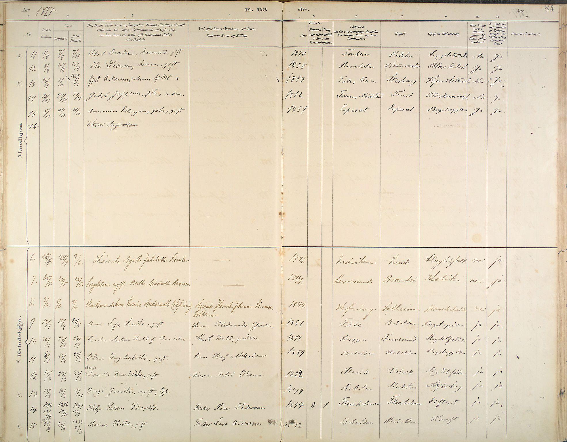 Kinn Sokneprestembete, Ministerialbok nr. B 3, 1886-1936, s. 84