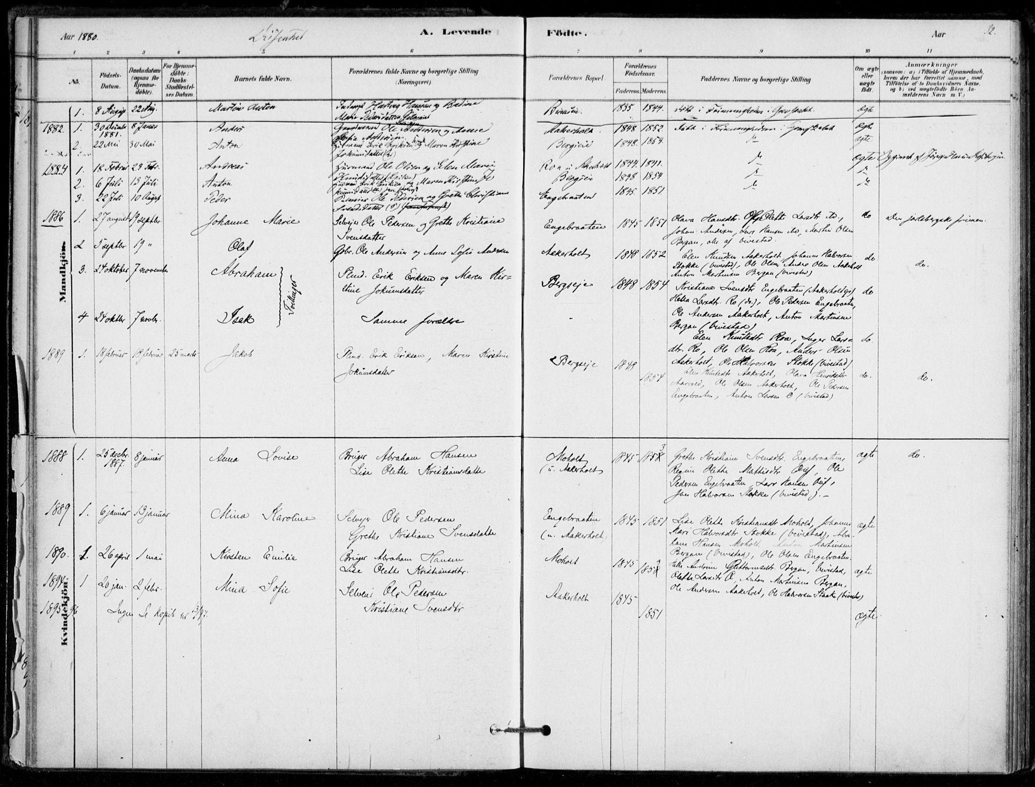 SAKO, Hof kirkebøker, F/Fb/L0001: Ministerialbok nr. II 1, 1878-1907, s. 32