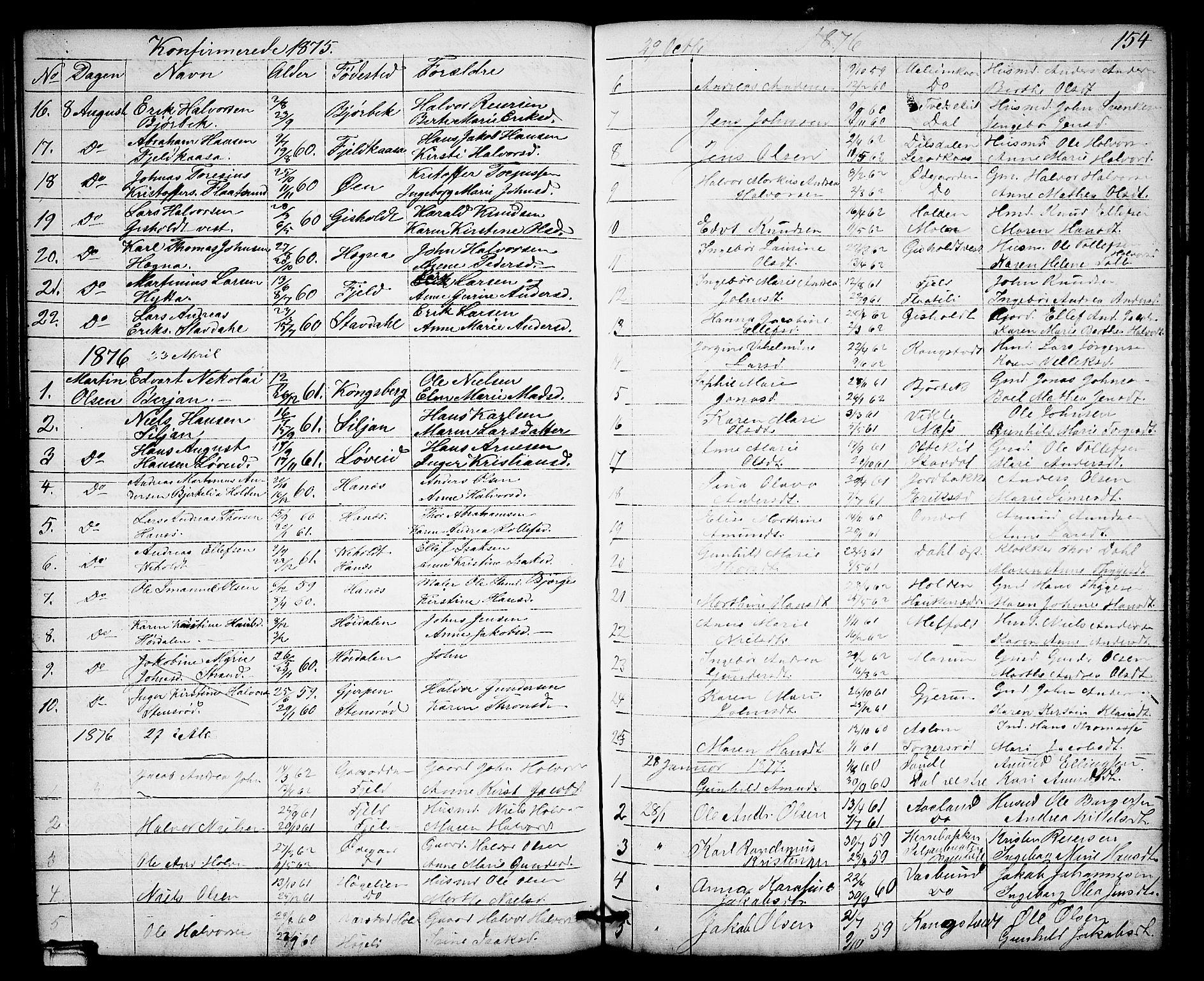 SAKO, Solum kirkebøker, G/Gb/L0002: Klokkerbok nr. II 2, 1859-1879, s. 154