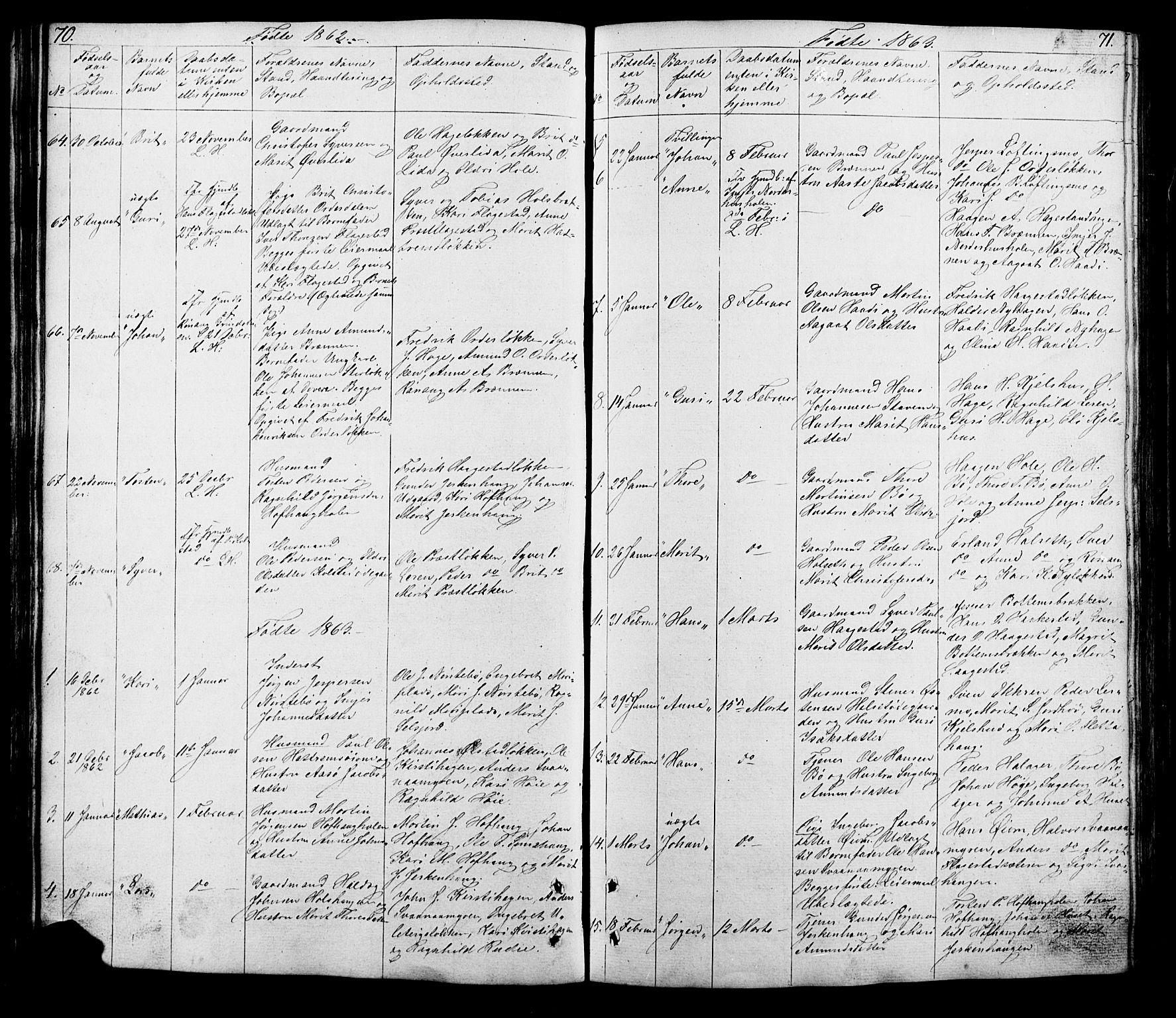 SAH, Lesja prestekontor, Klokkerbok nr. 5, 1850-1894, s. 70-71