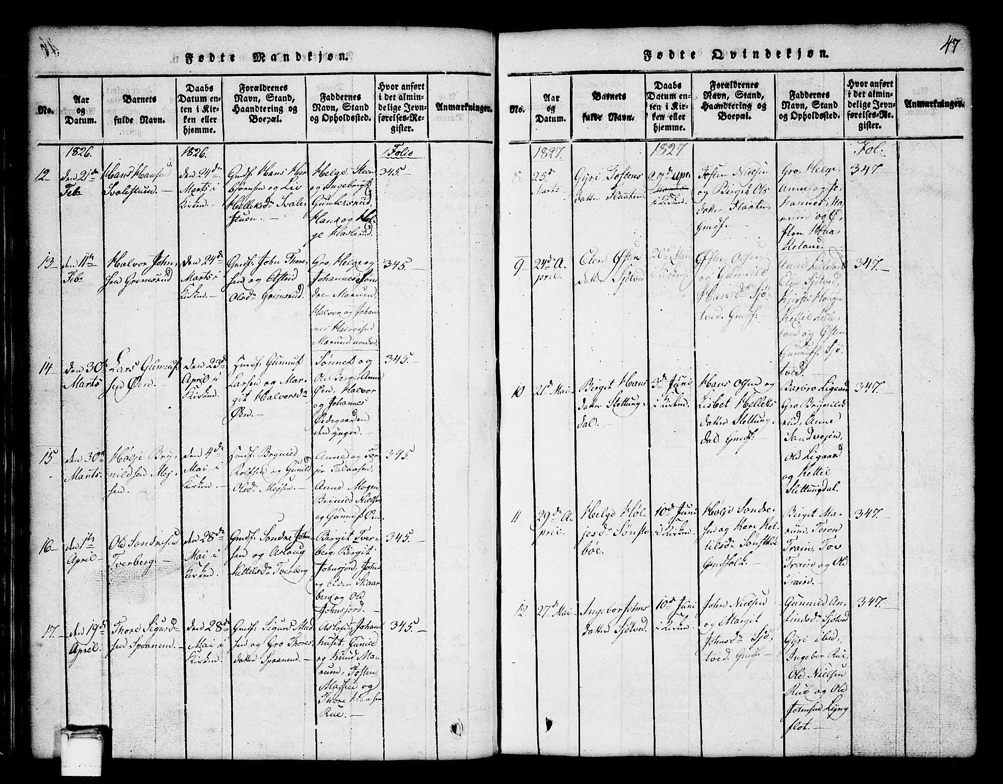 SAKO, Tinn kirkebøker, G/Ga/L0001: Klokkerbok nr. I 1, 1815-1850, s. 47