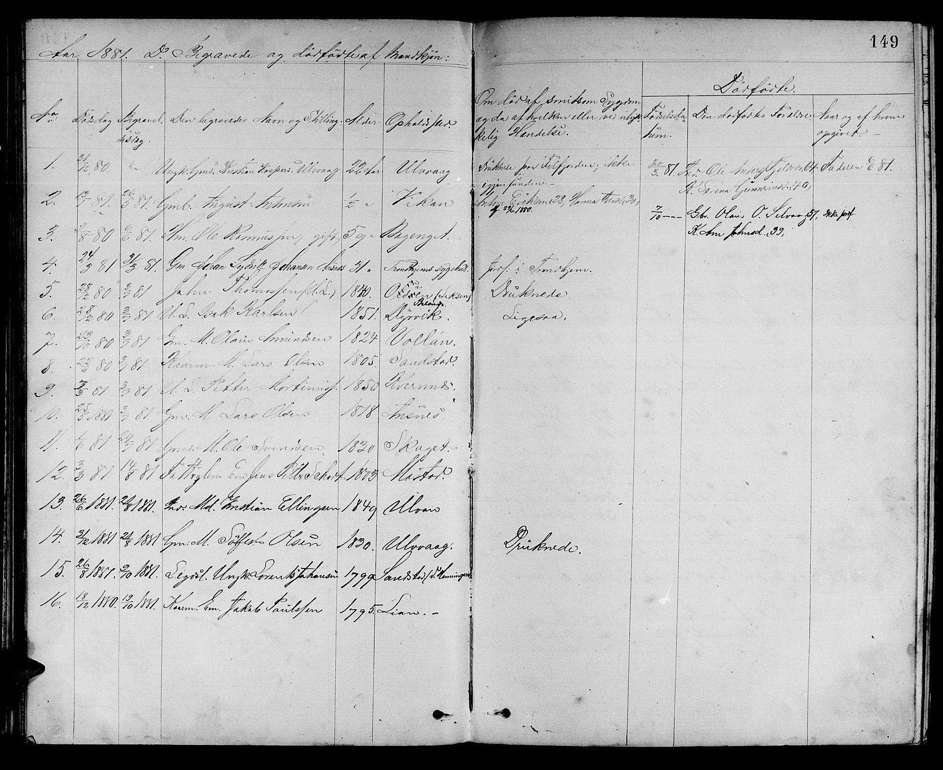 SAT, Ministerialprotokoller, klokkerbøker og fødselsregistre - Sør-Trøndelag, 637/L0561: Klokkerbok nr. 637C02, 1873-1882, s. 149