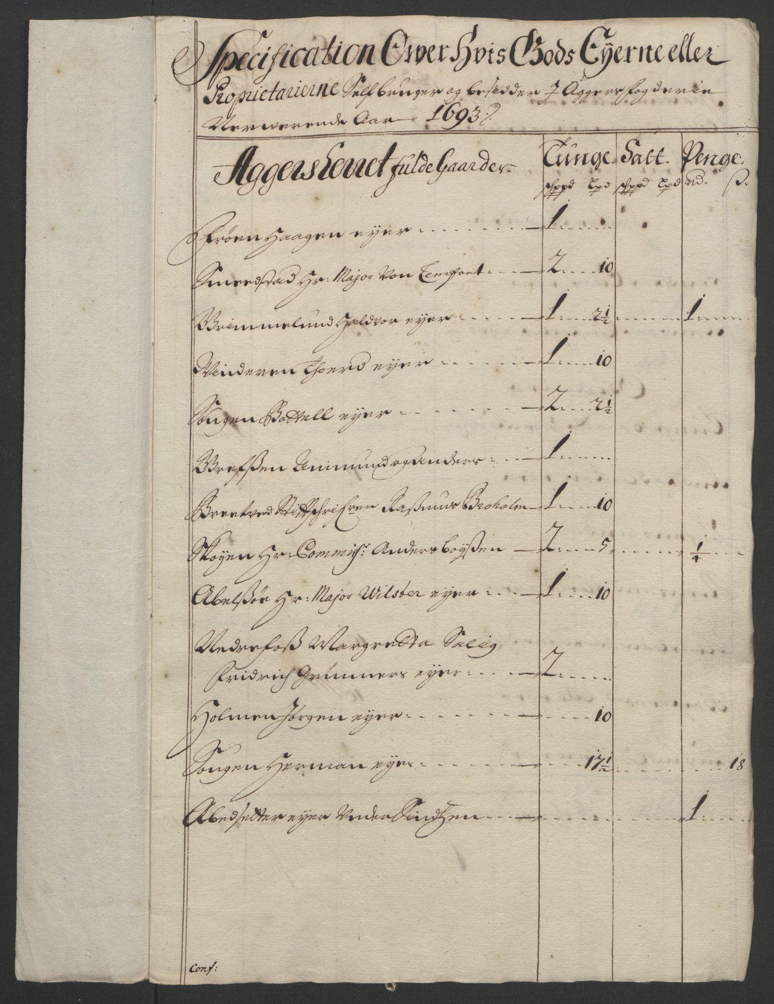 RA, Rentekammeret inntil 1814, Reviderte regnskaper, Fogderegnskap, R08/L0426: Fogderegnskap Aker, 1692-1693, s. 340