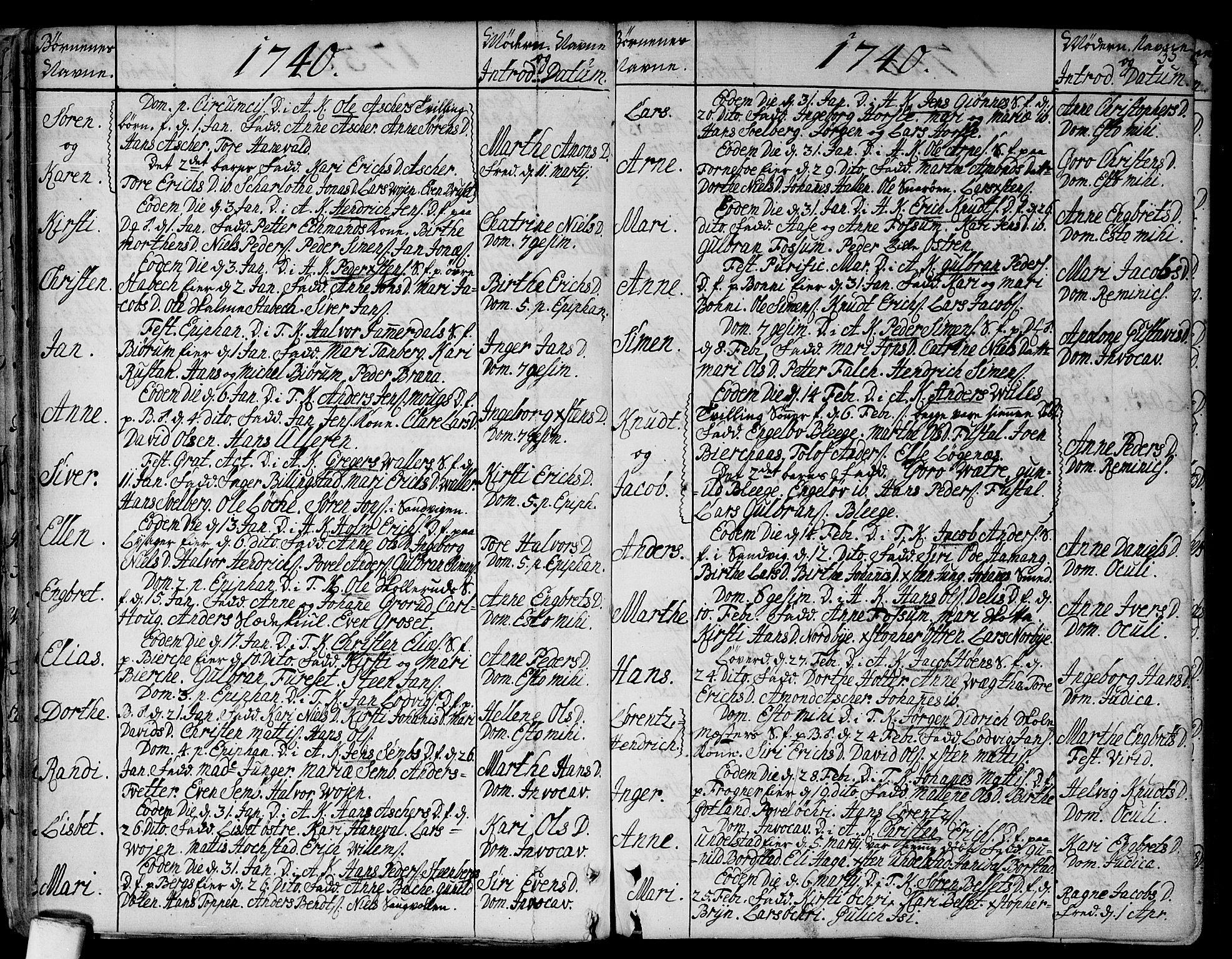 SAO, Asker prestekontor Kirkebøker, F/Fa/L0002: Ministerialbok nr. I 2, 1733-1766, s. 35