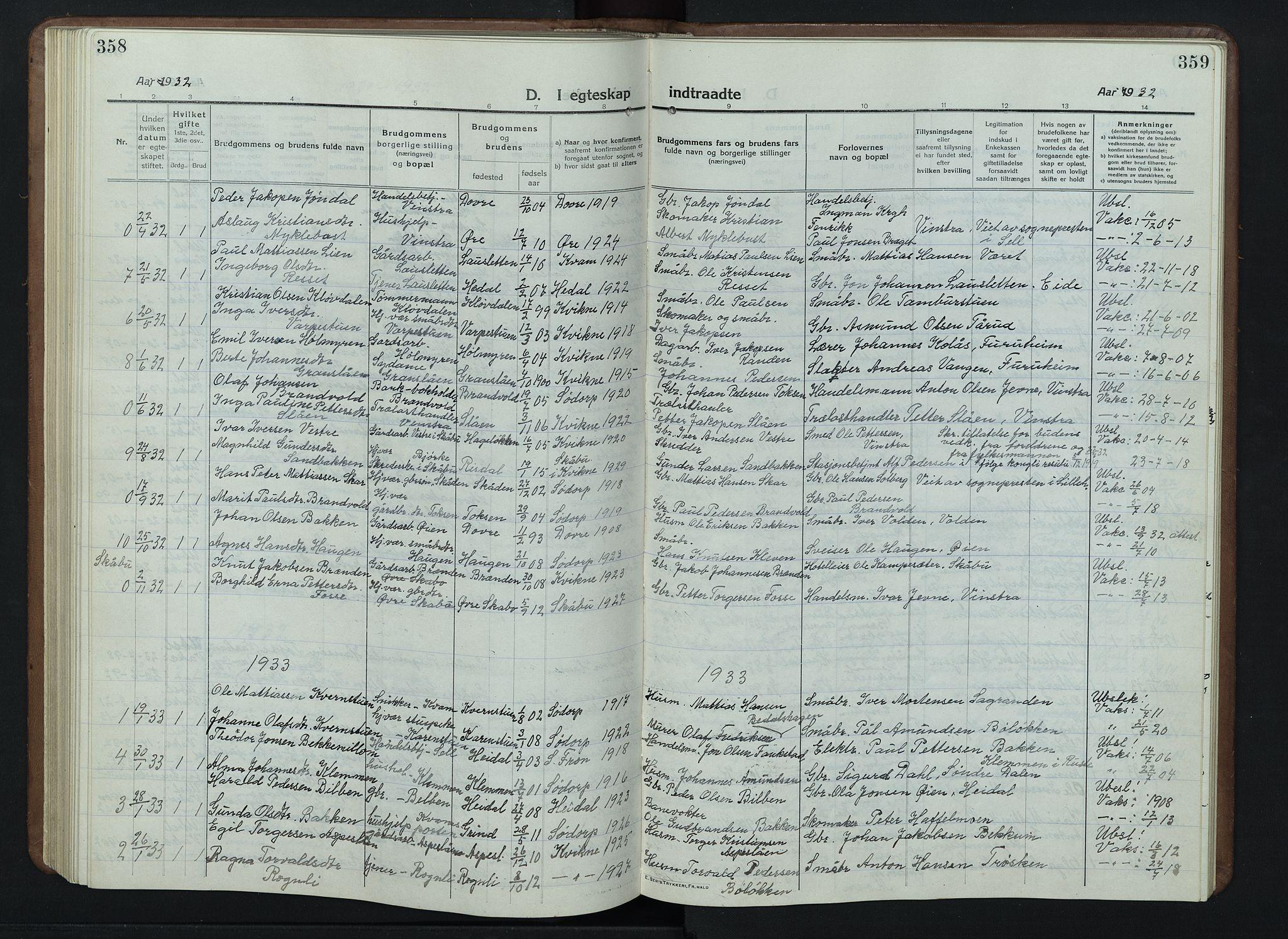 SAH, Nord-Fron prestekontor, Klokkerbok nr. 7, 1915-1946, s. 358-359