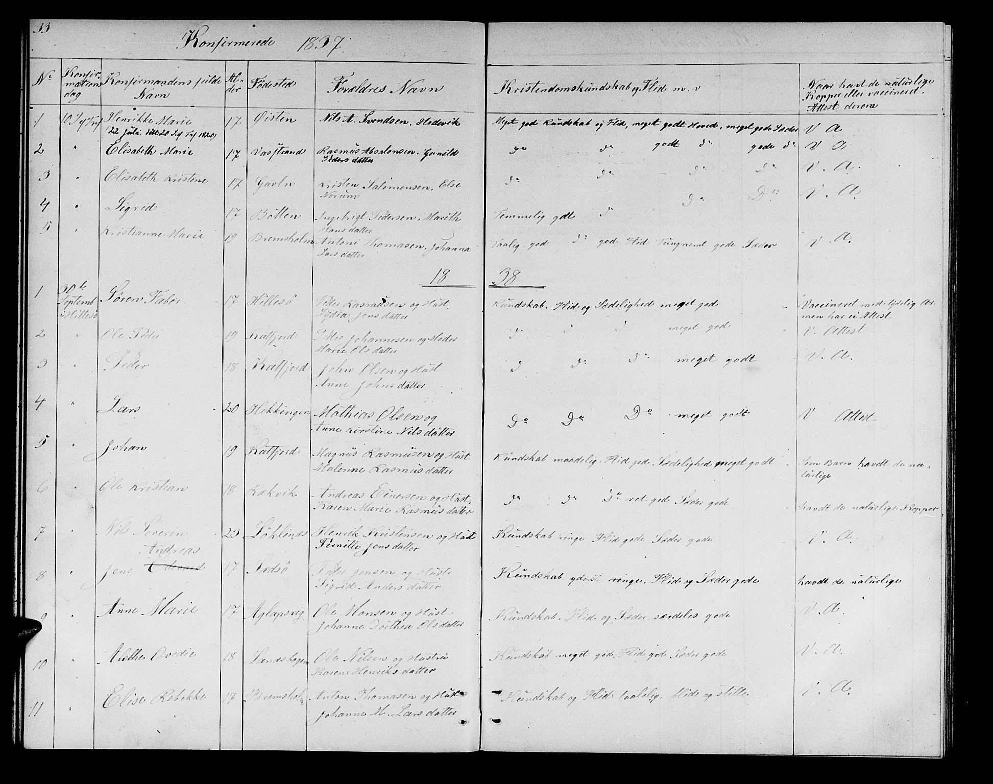 SATØ, Lenvik sokneprestembete, H/Ha: Klokkerbok nr. 19, 1837-1844, s. 33