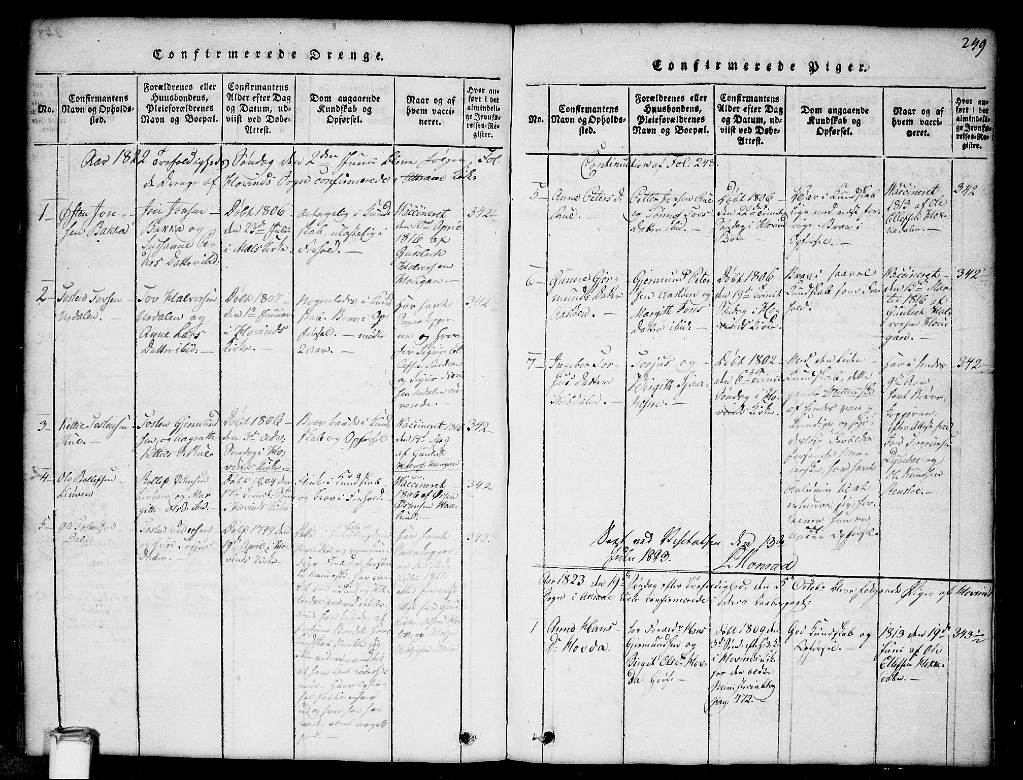 SAKO, Gransherad kirkebøker, G/Gb/L0001: Klokkerbok nr. II 1, 1815-1860, s. 249