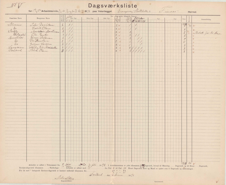 IKAH, Finnaas kommune. Formannskapet, E/Ea/L0002: Rekneskap for veganlegg, 1898-1900, s. 1