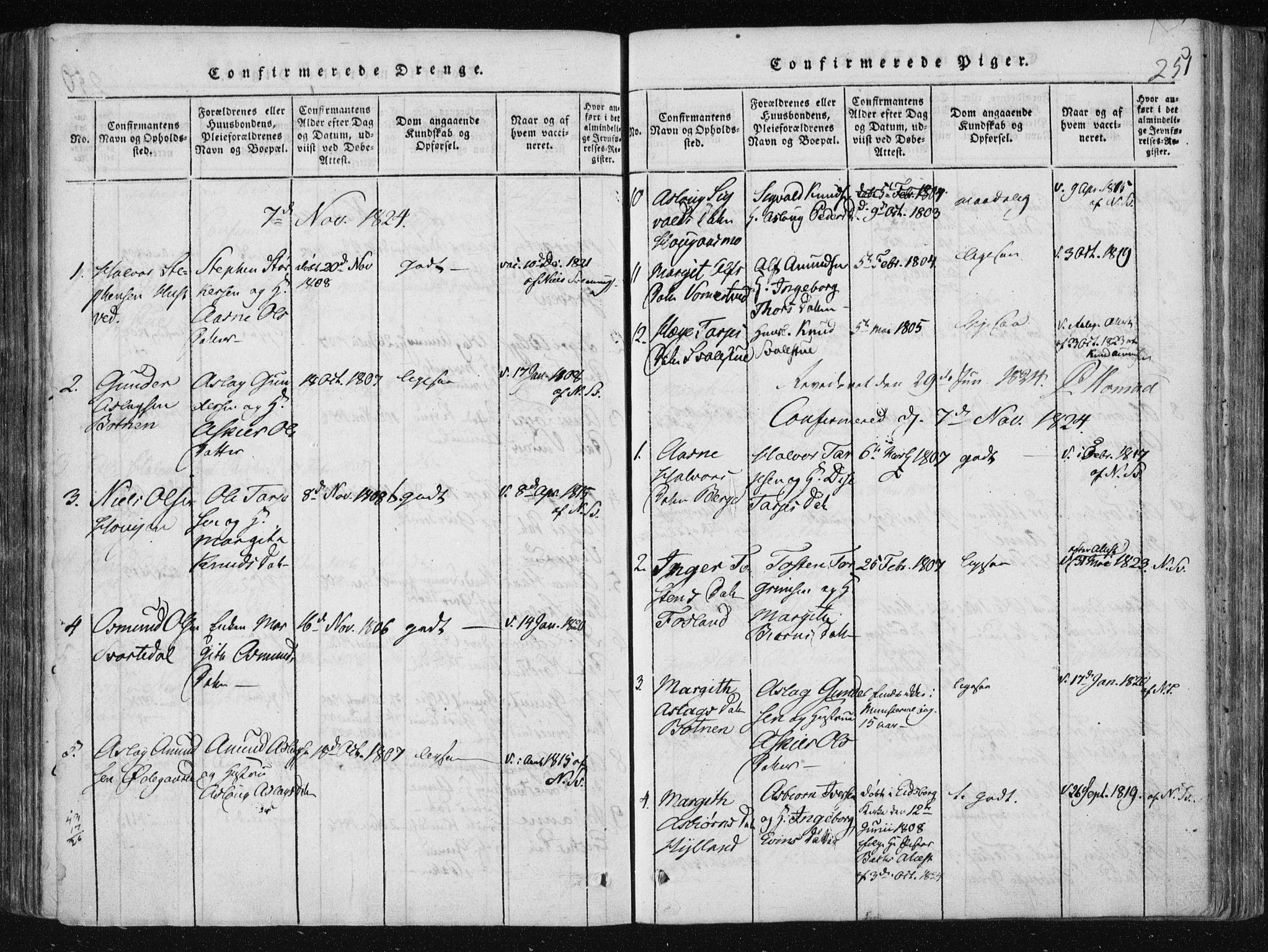 SAKO, Vinje kirkebøker, F/Fa/L0003: Ministerialbok nr. I 3, 1814-1843, s. 251