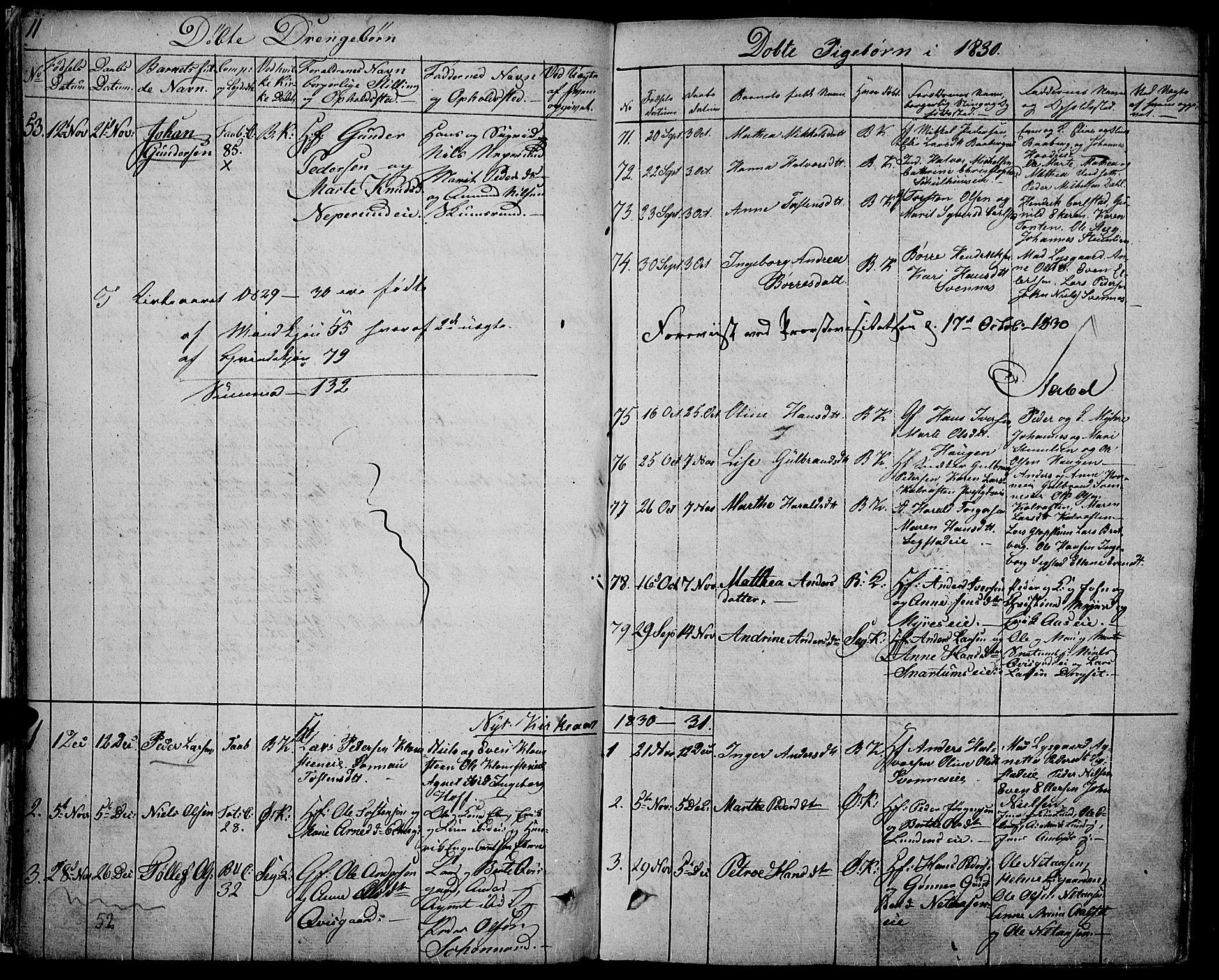 SAH, Biri prestekontor, Ministerialbok nr. 4, 1829-1842, s. 11