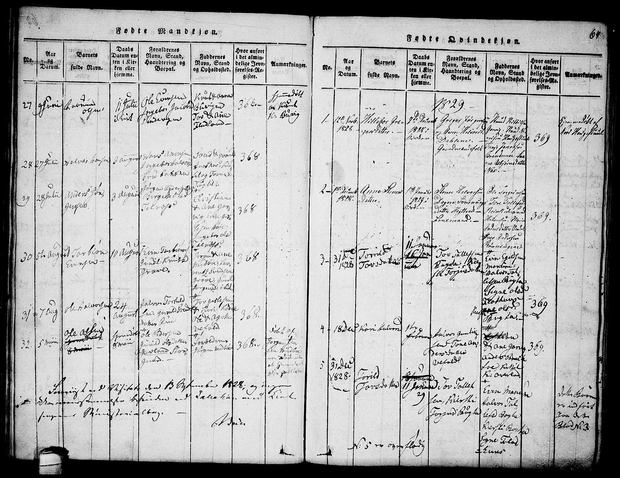 SAKO, Seljord kirkebøker, F/Fa/L0010: Ministerialbok nr. I 10, 1815-1831, s. 64