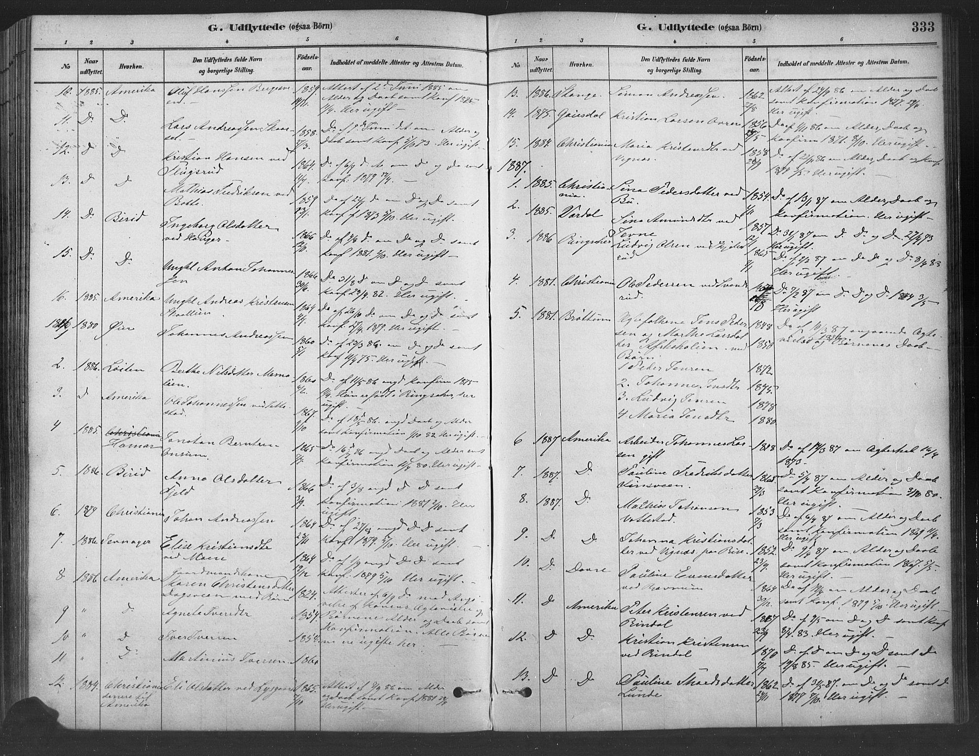 SAH, Fåberg prestekontor, Ministerialbok nr. 9, 1879-1898, s. 333