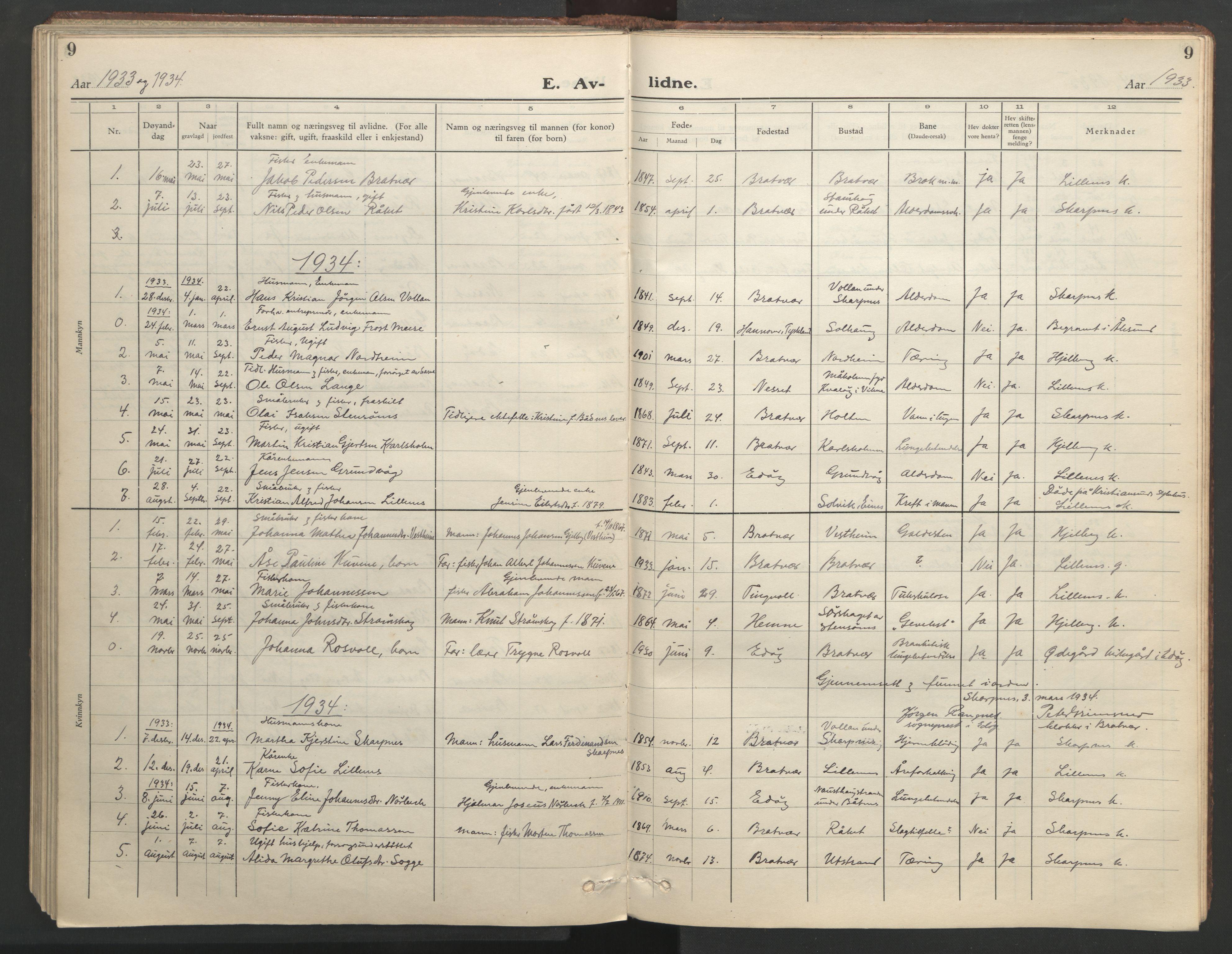 SAT, Ministerialprotokoller, klokkerbøker og fødselsregistre - Møre og Romsdal, 582/L0950: Klokkerbok nr. 582C02, 1926-1950, s. 9