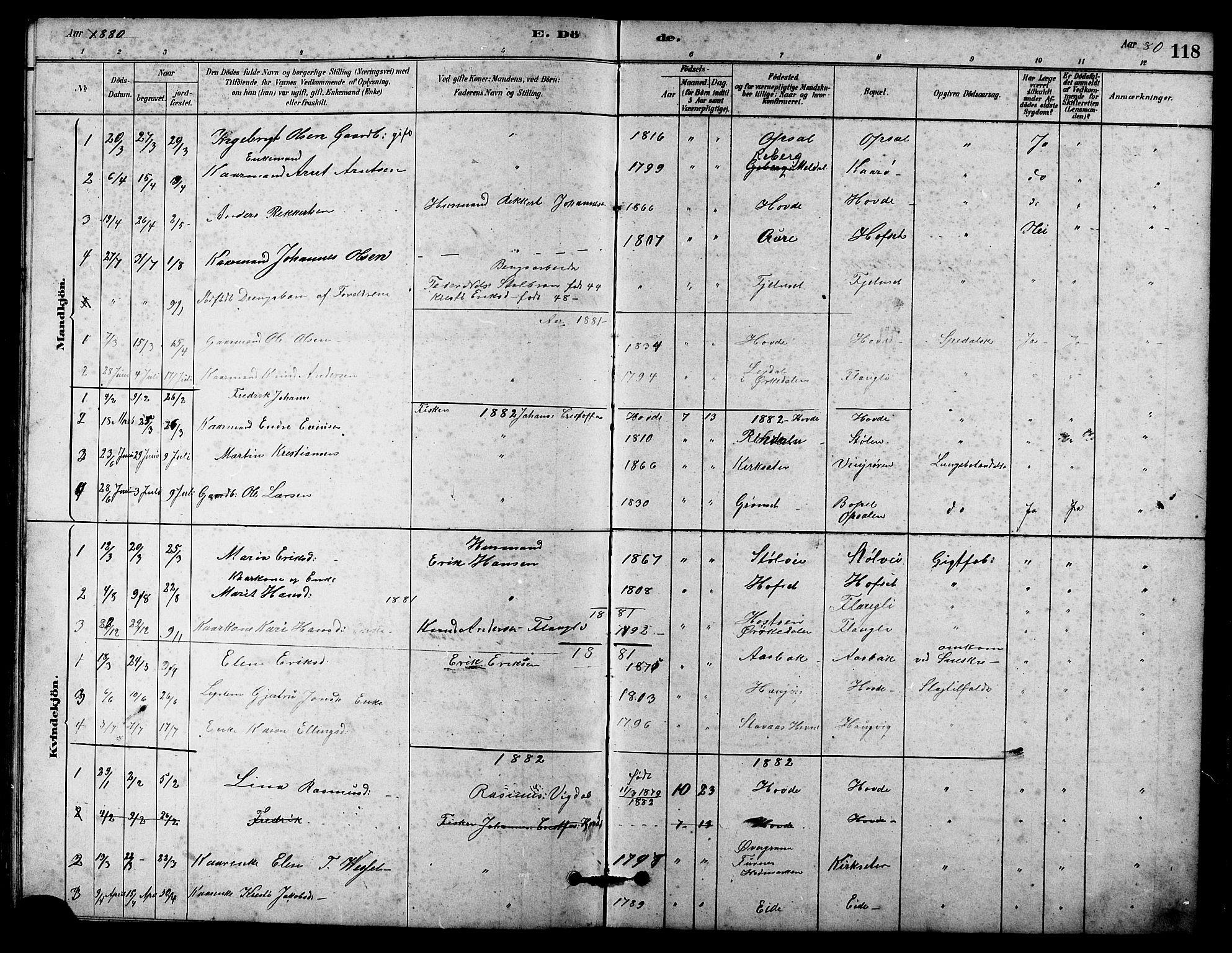 SAT, Ministerialprotokoller, klokkerbøker og fødselsregistre - Sør-Trøndelag, 631/L0514: Klokkerbok nr. 631C02, 1879-1912, s. 118