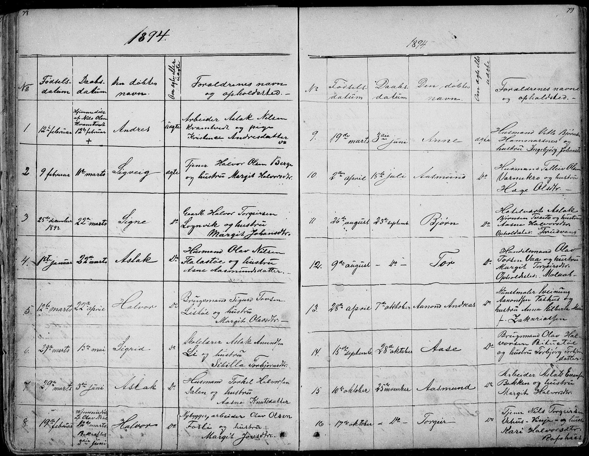 SAKO, Rauland kirkebøker, G/Ga/L0002: Klokkerbok nr. I 2, 1849-1935, s. 78-79