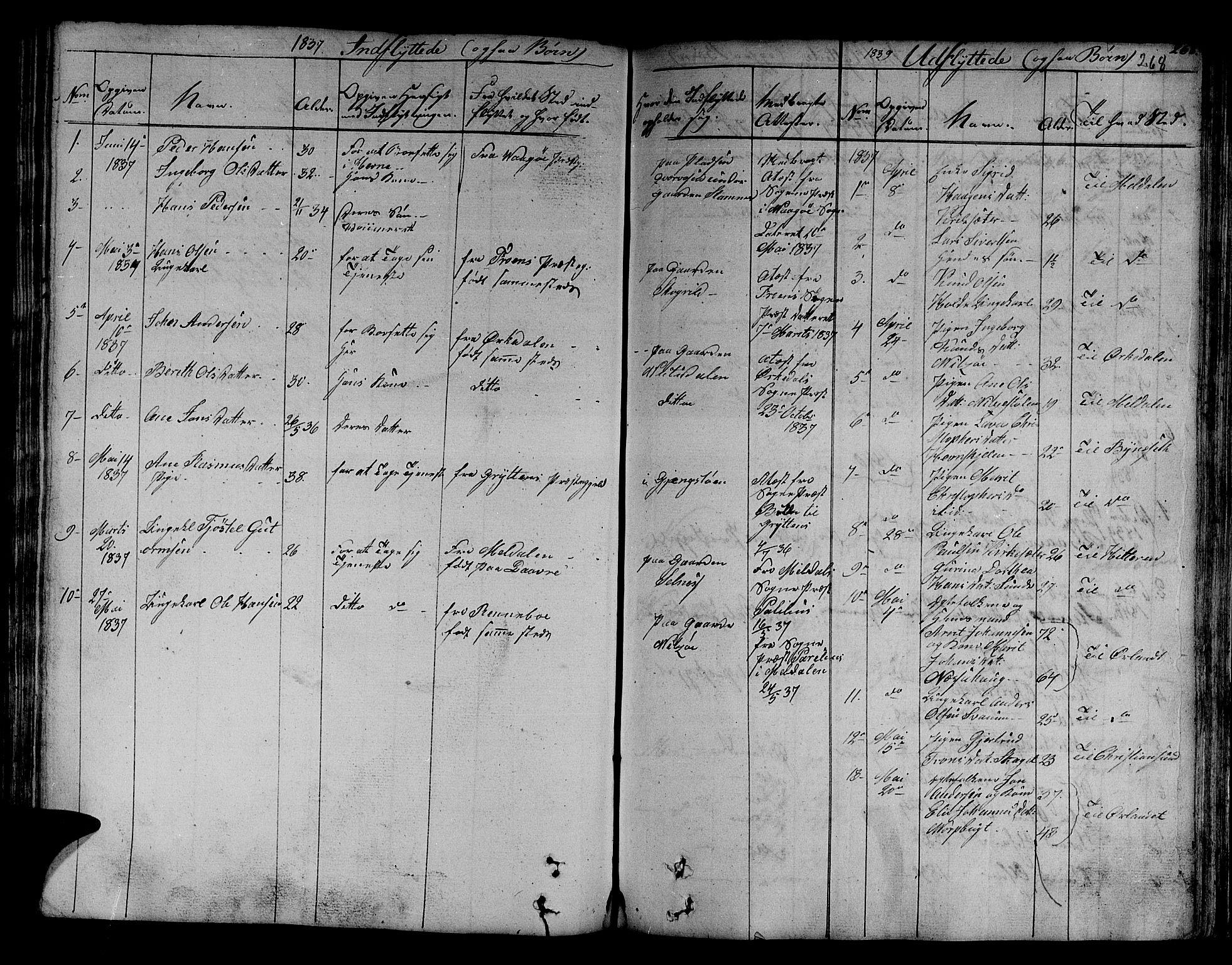 SAT, Ministerialprotokoller, klokkerbøker og fødselsregistre - Sør-Trøndelag, 630/L0492: Ministerialbok nr. 630A05, 1830-1840, s. 268